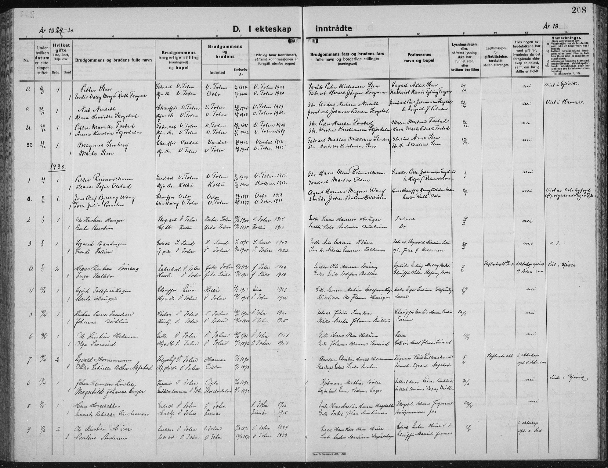 SAH, Vestre Toten prestekontor, Klokkerbok nr. 18, 1928-1941, s. 208