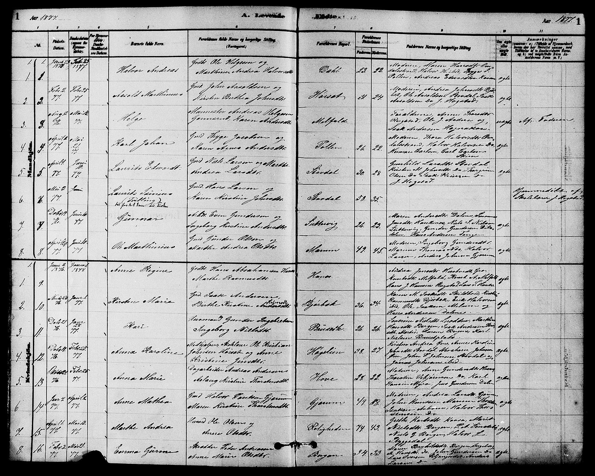 SAKO, Solum kirkebøker, F/Fb/L0001: Ministerialbok nr. II 1, 1877-1892, s. 1