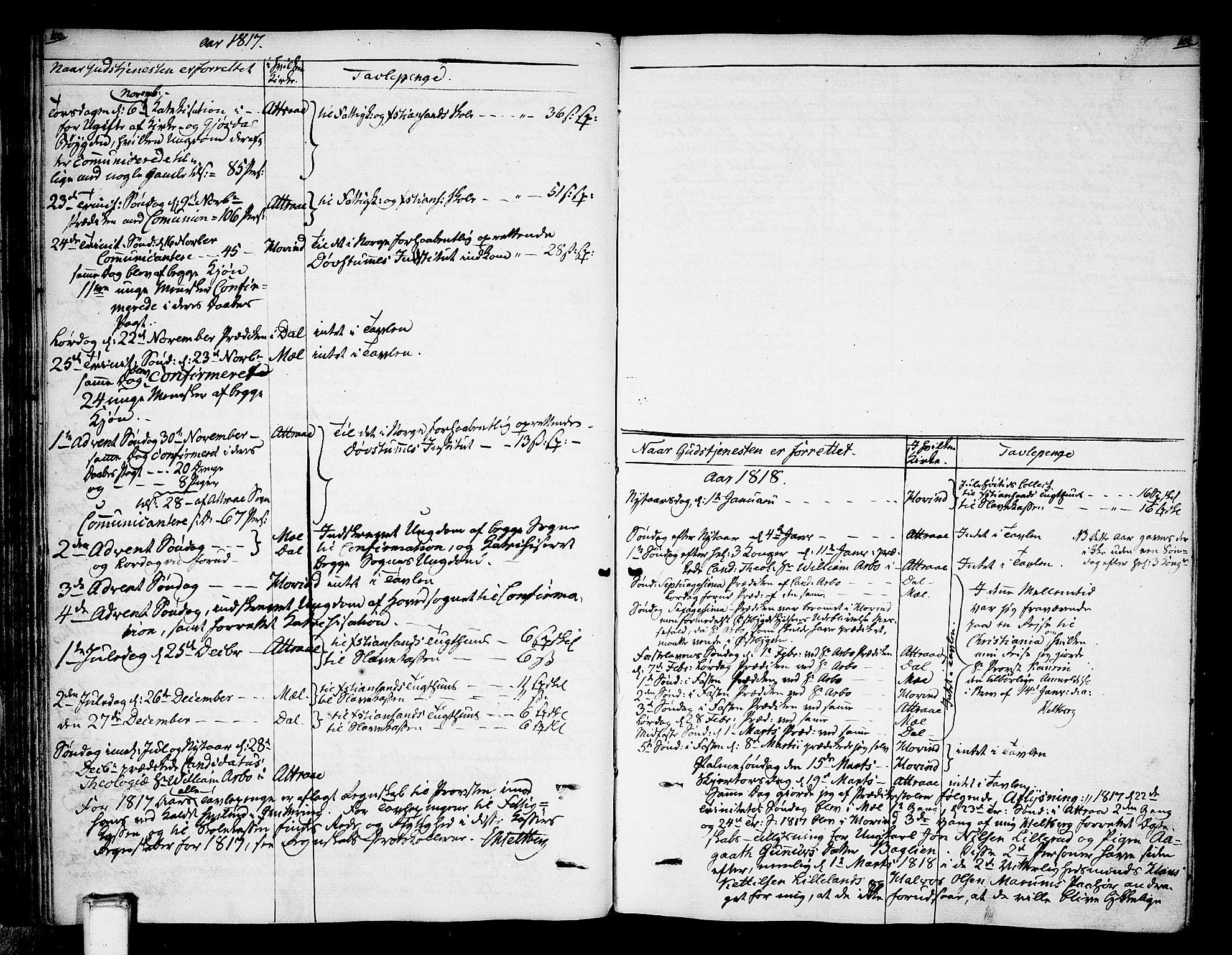 SAKO, Tinn kirkebøker, F/Fa/L0003: Ministerialbok nr. I 3, 1810-1814, s. 100-101
