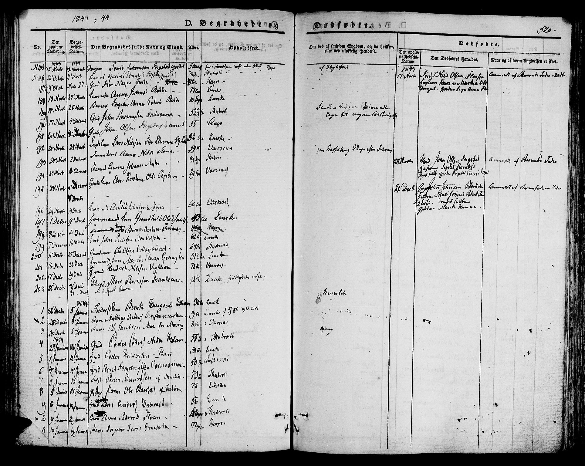 SAT, Ministerialprotokoller, klokkerbøker og fødselsregistre - Nord-Trøndelag, 709/L0072: Ministerialbok nr. 709A12, 1833-1844, s. 520