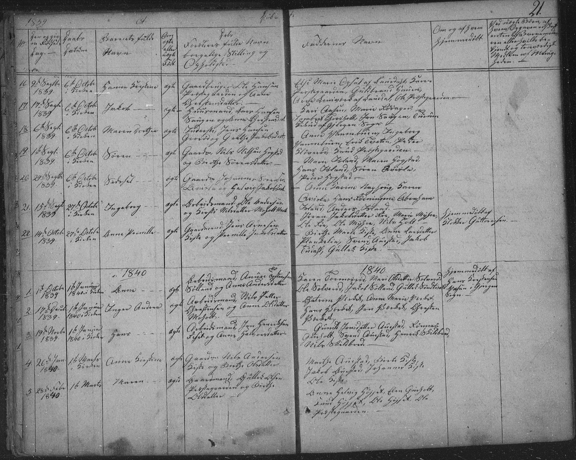 SAKO, Siljan kirkebøker, F/Fa/L0001: Ministerialbok nr. 1, 1831-1870, s. 21