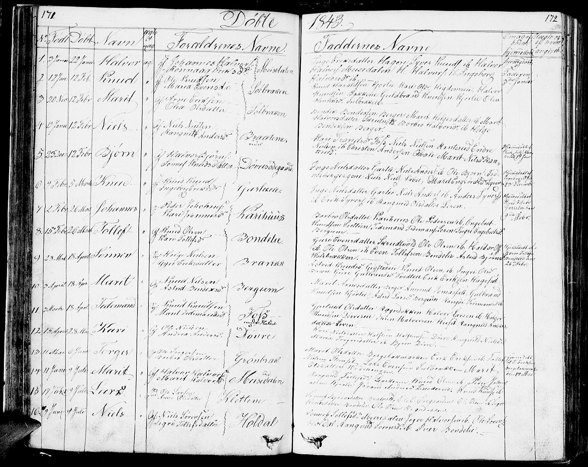 SAH, Nord-Aurdal prestekontor, Klokkerbok nr. 1, 1834-1887, s. 171-172