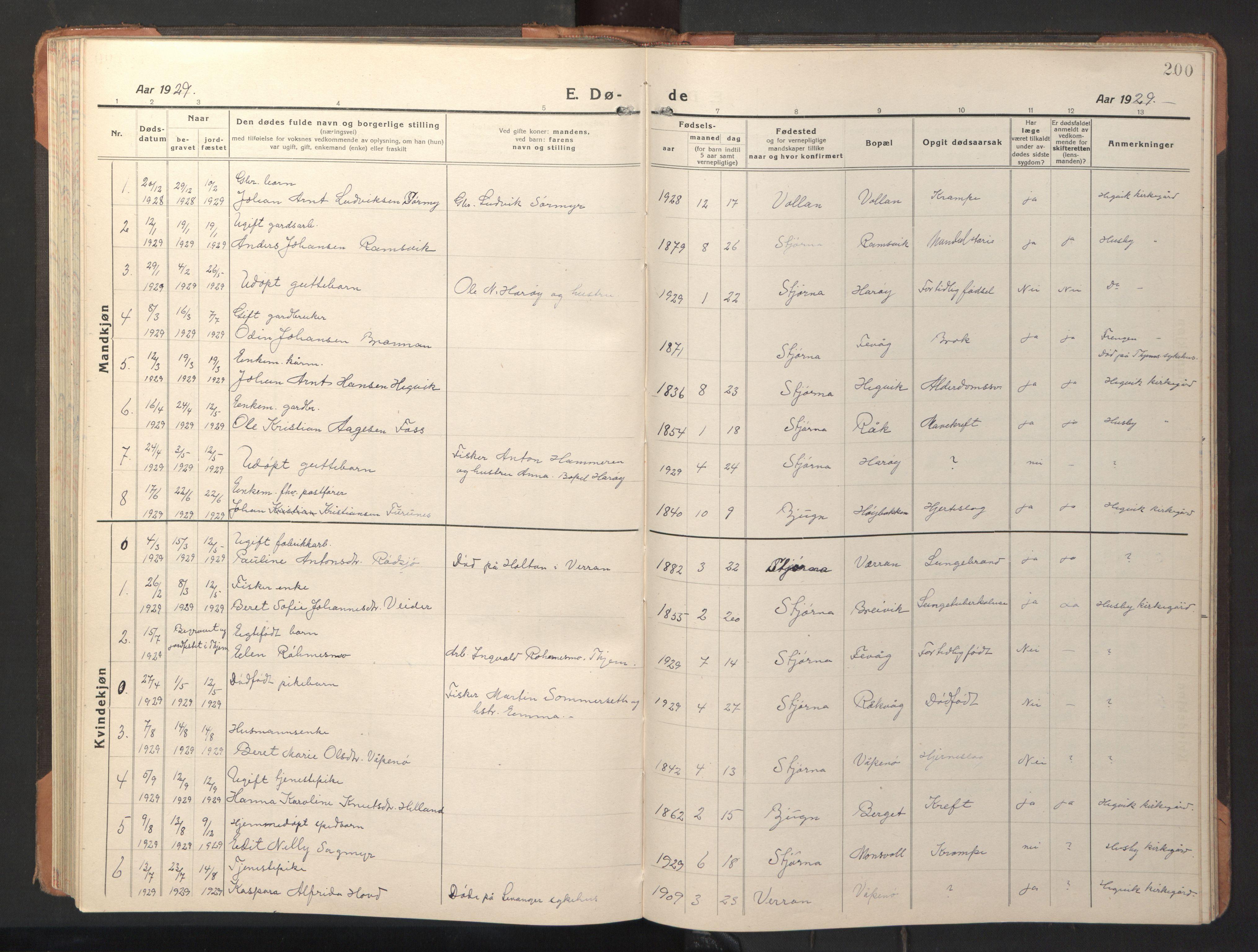 SAT, Ministerialprotokoller, klokkerbøker og fødselsregistre - Sør-Trøndelag, 653/L0658: Klokkerbok nr. 653C02, 1919-1947, s. 200