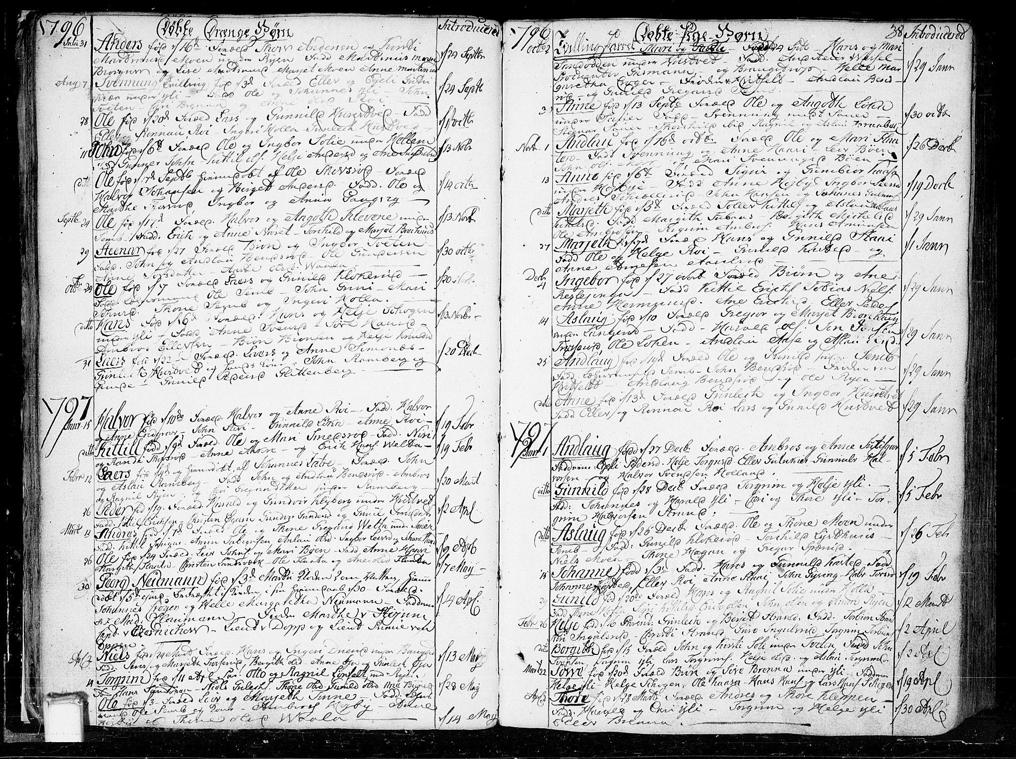SAKO, Heddal kirkebøker, F/Fa/L0004: Ministerialbok nr. I 4, 1784-1814, s. 38