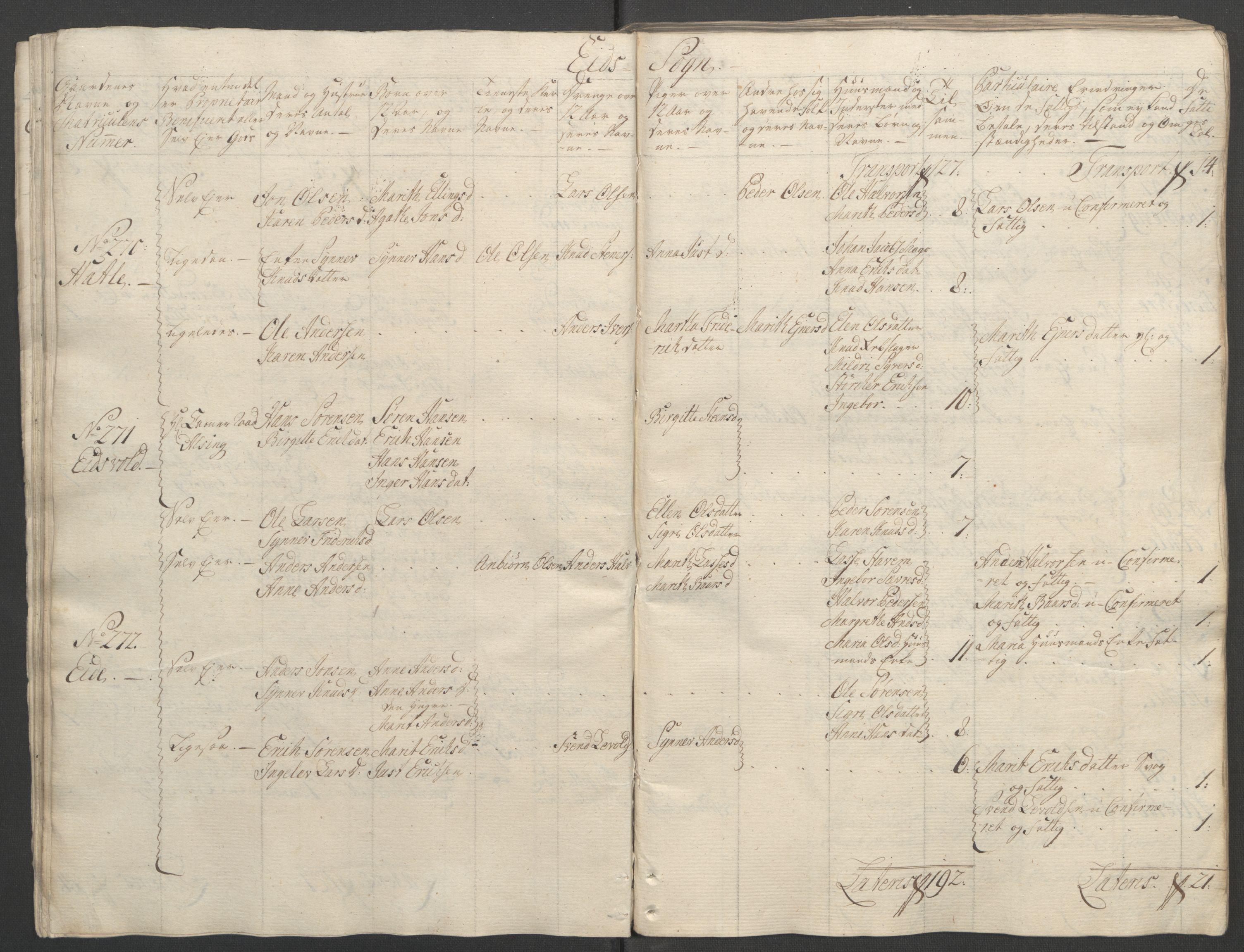 RA, Rentekammeret inntil 1814, Reviderte regnskaper, Fogderegnskap, R55/L3730: Ekstraskatten Romsdal, 1762-1763, s. 45