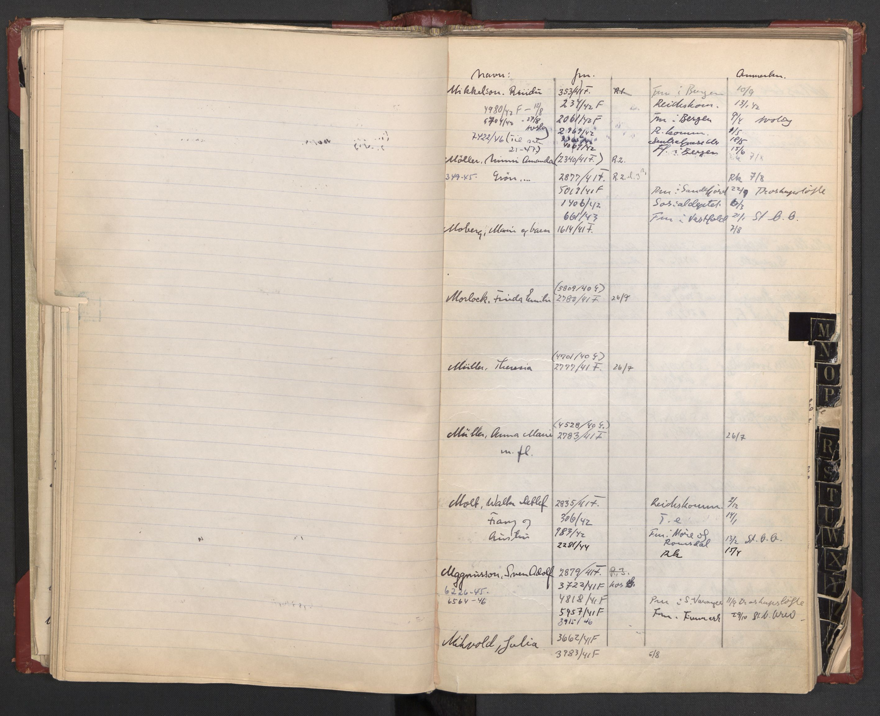 RA, Justisdepartementet, 3. politikontor P3, C/Cc/L0002: Journalregister over statsborgersaker, 1940-1946, s. 66