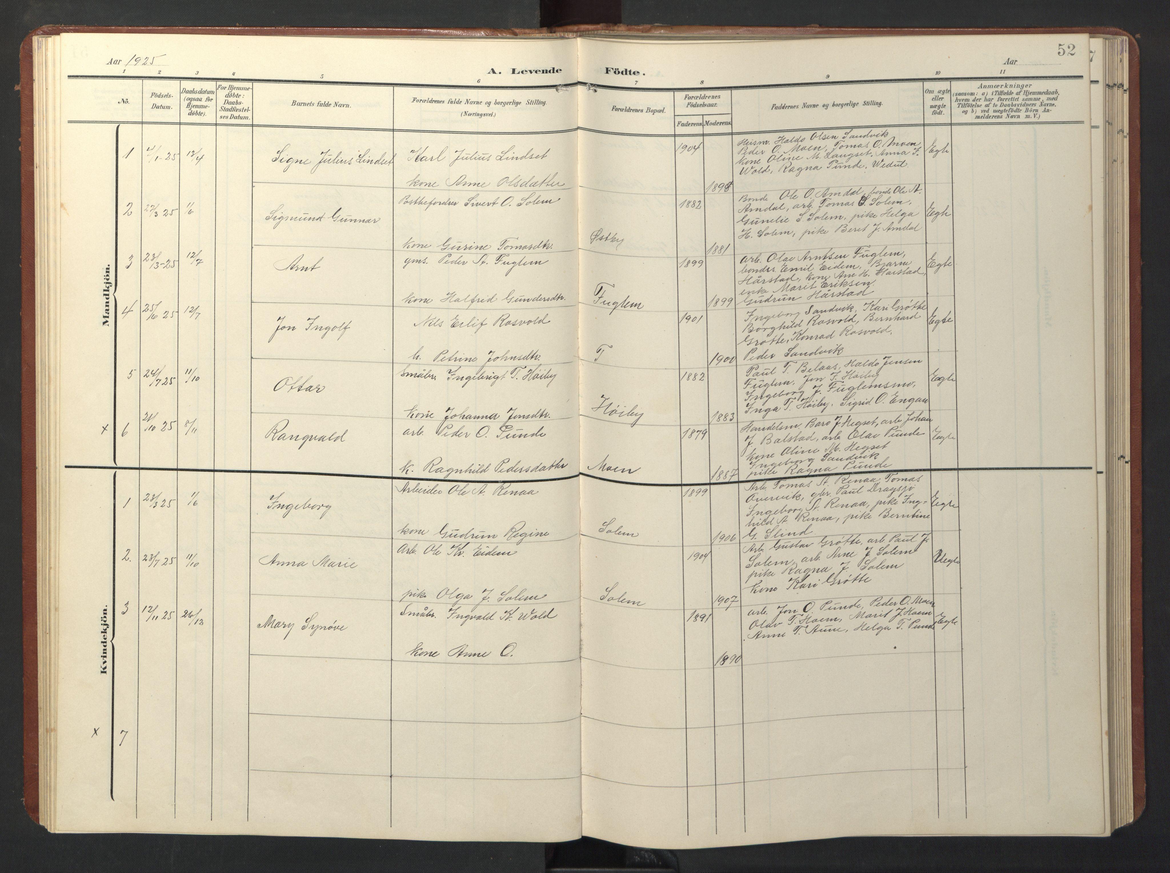 SAT, Ministerialprotokoller, klokkerbøker og fødselsregistre - Sør-Trøndelag, 696/L1161: Klokkerbok nr. 696C01, 1902-1950, s. 52
