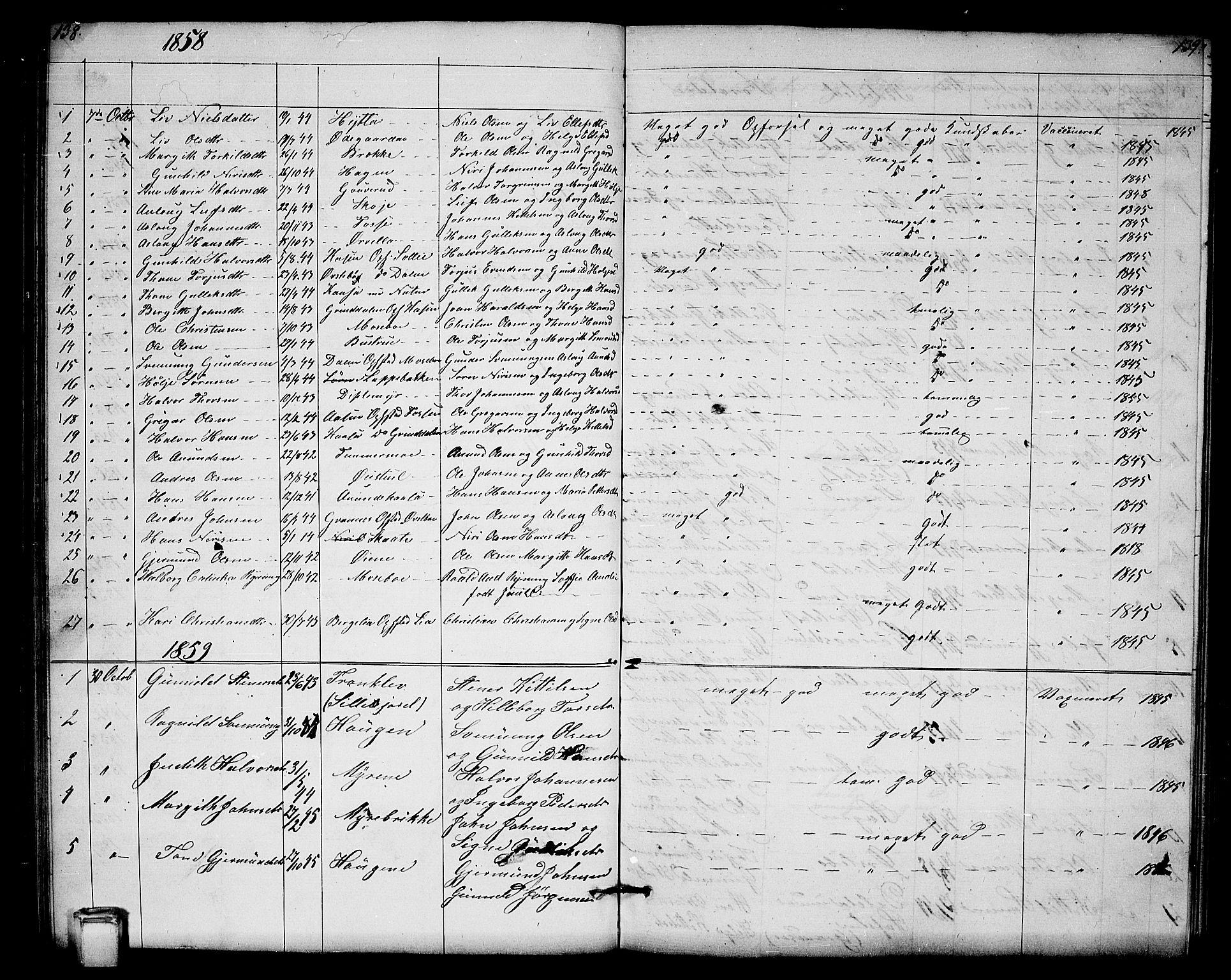 SAKO, Hjartdal kirkebøker, G/Gb/L0002: Klokkerbok nr. II 2, 1854-1884, s. 138-139