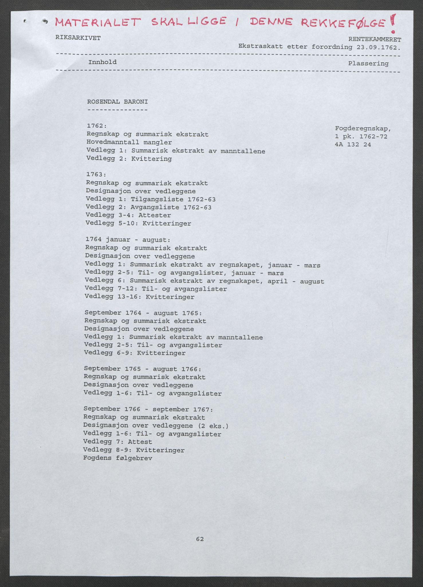 RA, Rentekammeret inntil 1814, Reviderte regnskaper, Fogderegnskap, R49/L3157: Ekstraskatten Rosendal Baroni, 1762-1772, s. 2