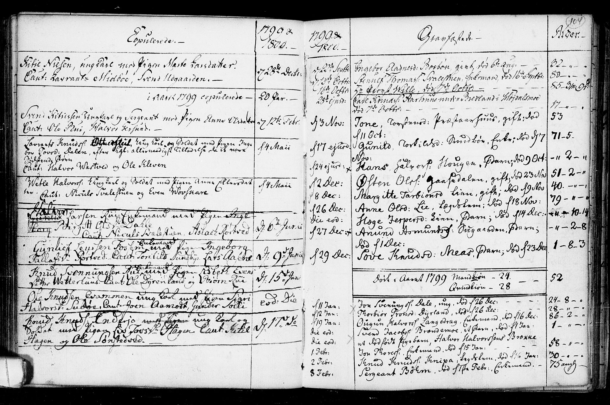 SAKO, Seljord kirkebøker, F/Fa/L0008: Ministerialbok nr. I 8, 1755-1814, s. 104