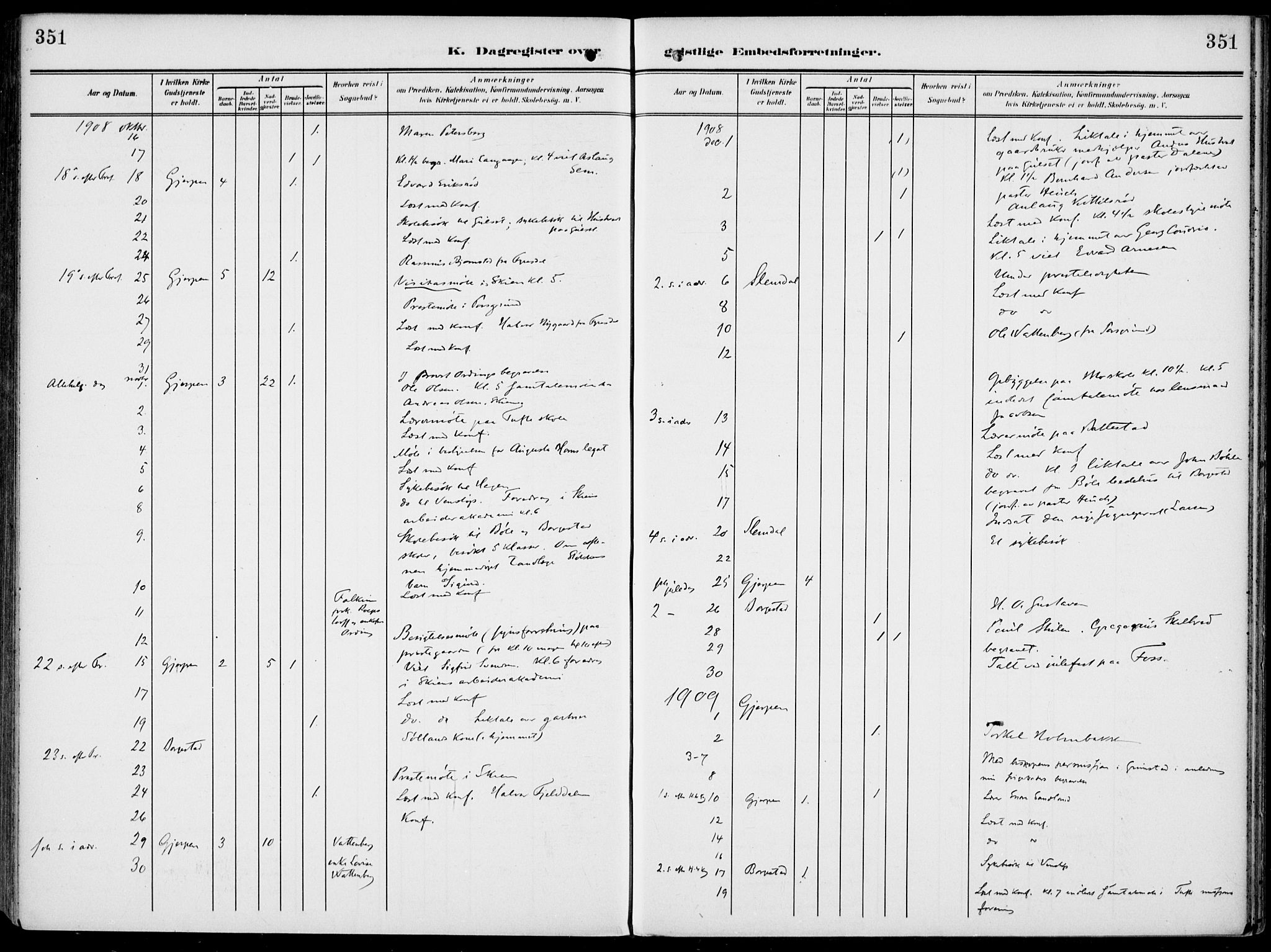 SAKO, Gjerpen kirkebøker, F/Fa/L0012: Ministerialbok nr. 12, 1905-1913, s. 351