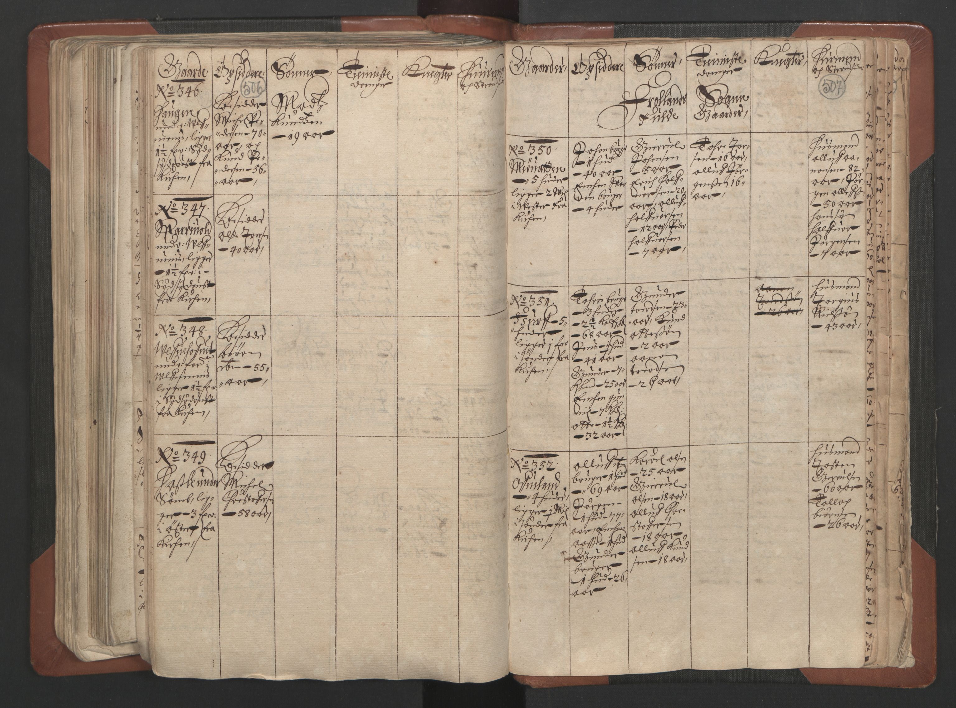 RA, Fogdenes og sorenskrivernes manntall 1664-1666, nr. 7: Nedenes fogderi, 1664-1666, s. 506-507