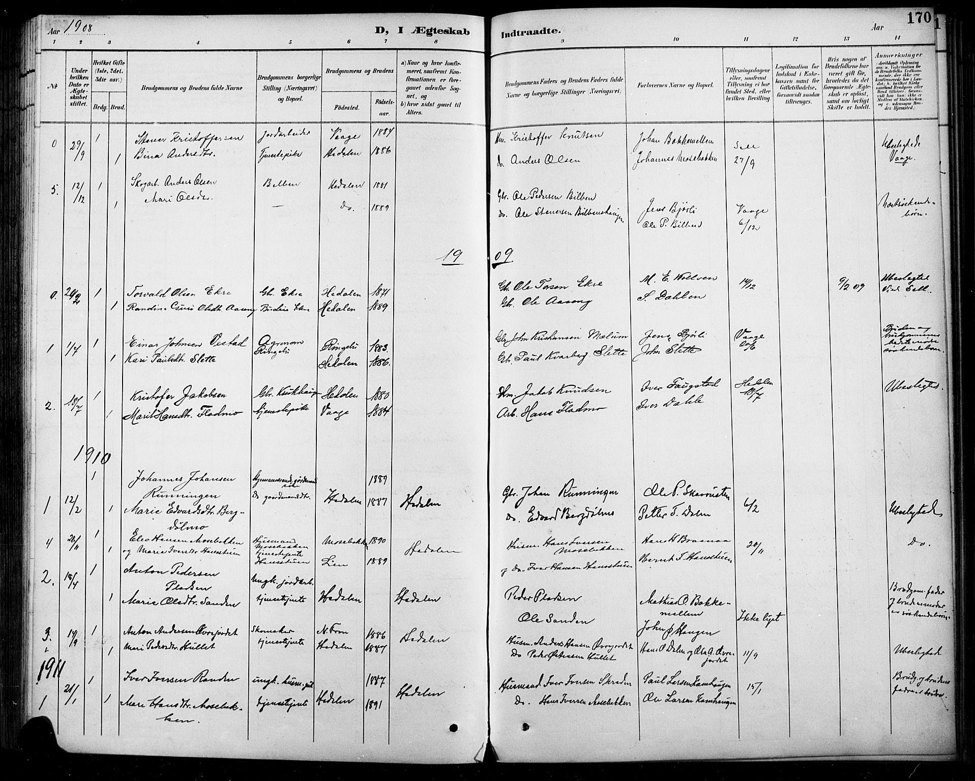 SAH, Sel prestekontor, Klokkerbok nr. 5, 1894-1923, s. 170