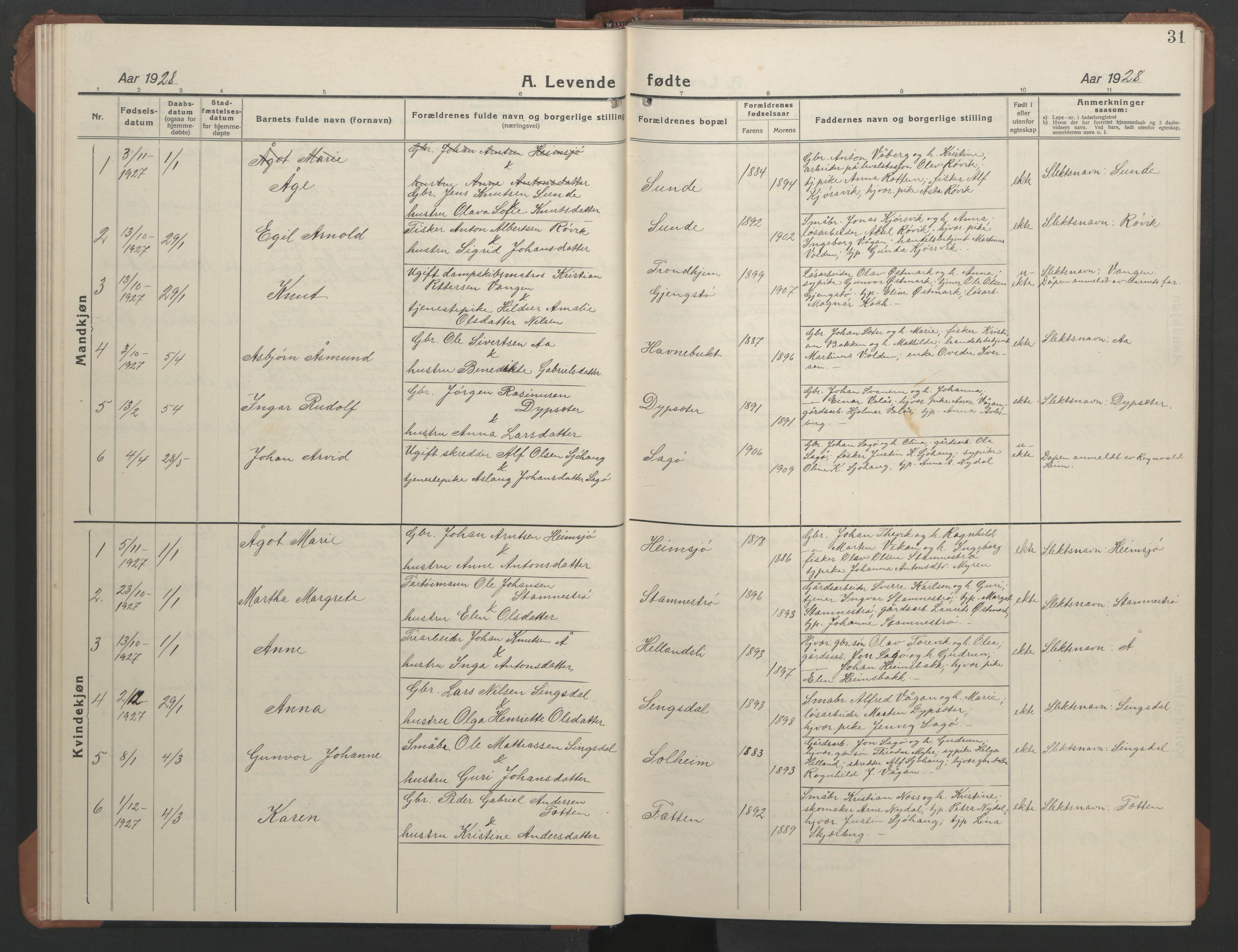 SAT, Ministerialprotokoller, klokkerbøker og fødselsregistre - Sør-Trøndelag, 633/L0521: Klokkerbok nr. 633C03, 1921-1941, s. 31
