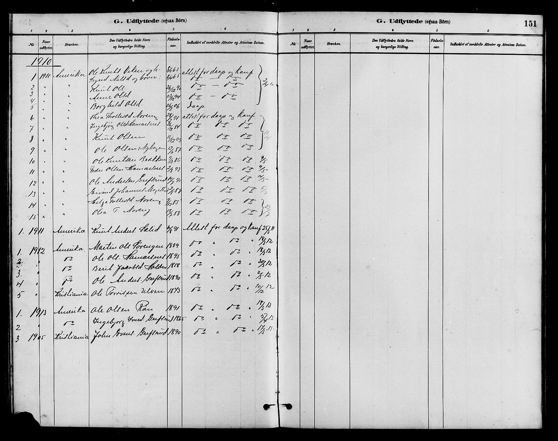 SAH, Vestre Slidre prestekontor, Klokkerbok nr. 5, 1881-1913, s. 151