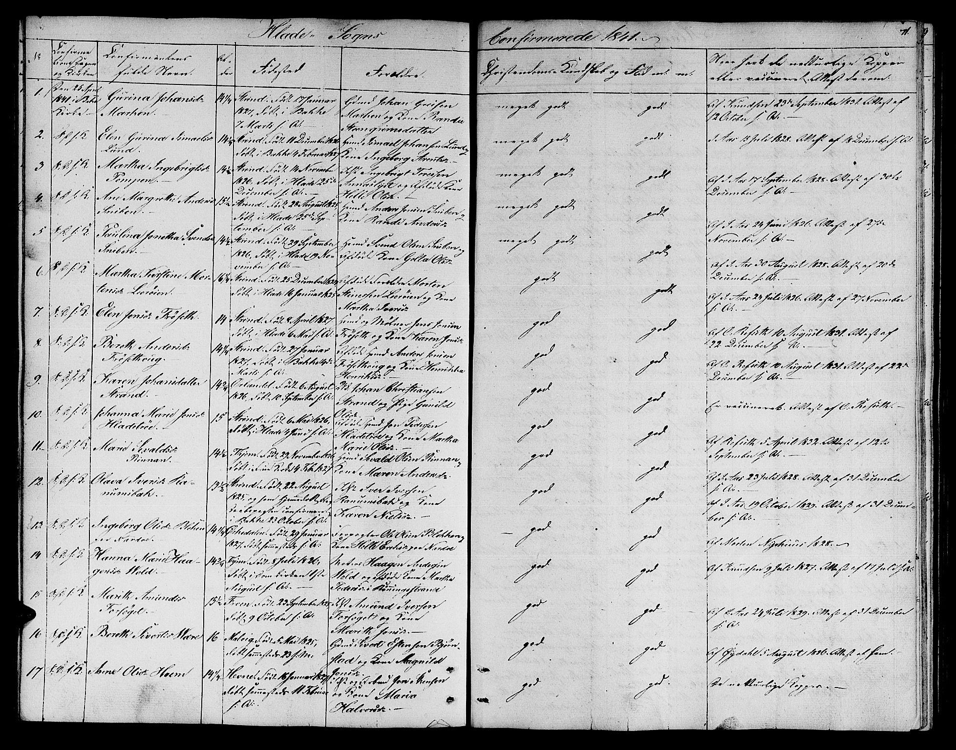 SAT, Ministerialprotokoller, klokkerbøker og fødselsregistre - Sør-Trøndelag, 606/L0309: Klokkerbok nr. 606C05, 1841-1849, s. 71