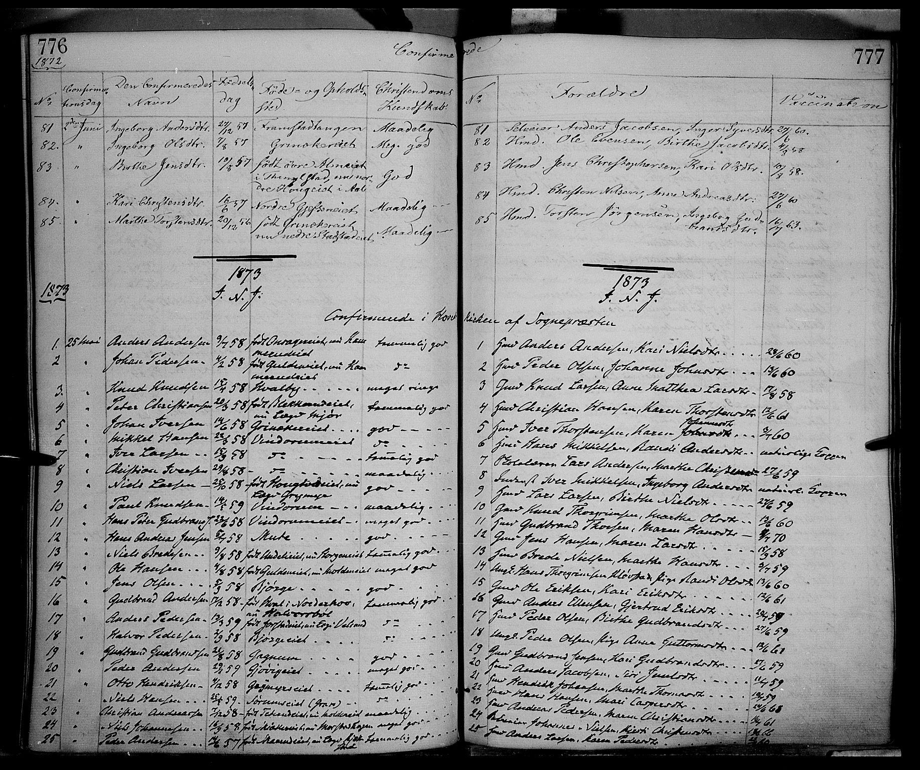SAH, Gran prestekontor, Ministerialbok nr. 12, 1856-1874, s. 776-777