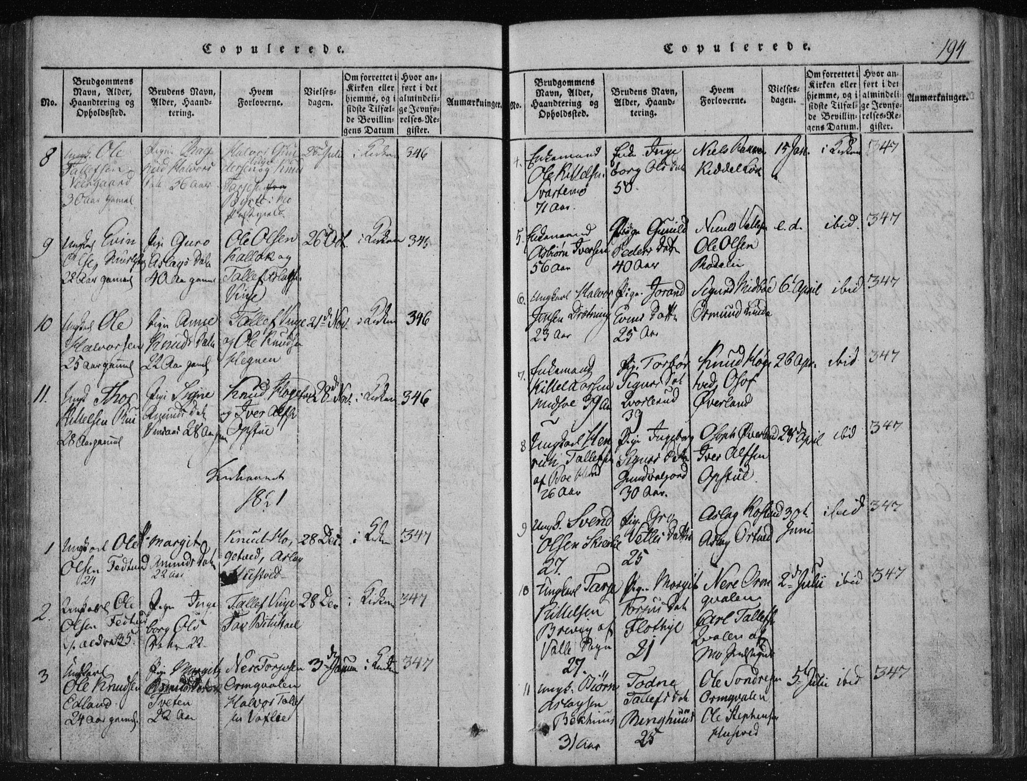 SAKO, Vinje kirkebøker, F/Fa/L0003: Ministerialbok nr. I 3, 1814-1843, s. 194