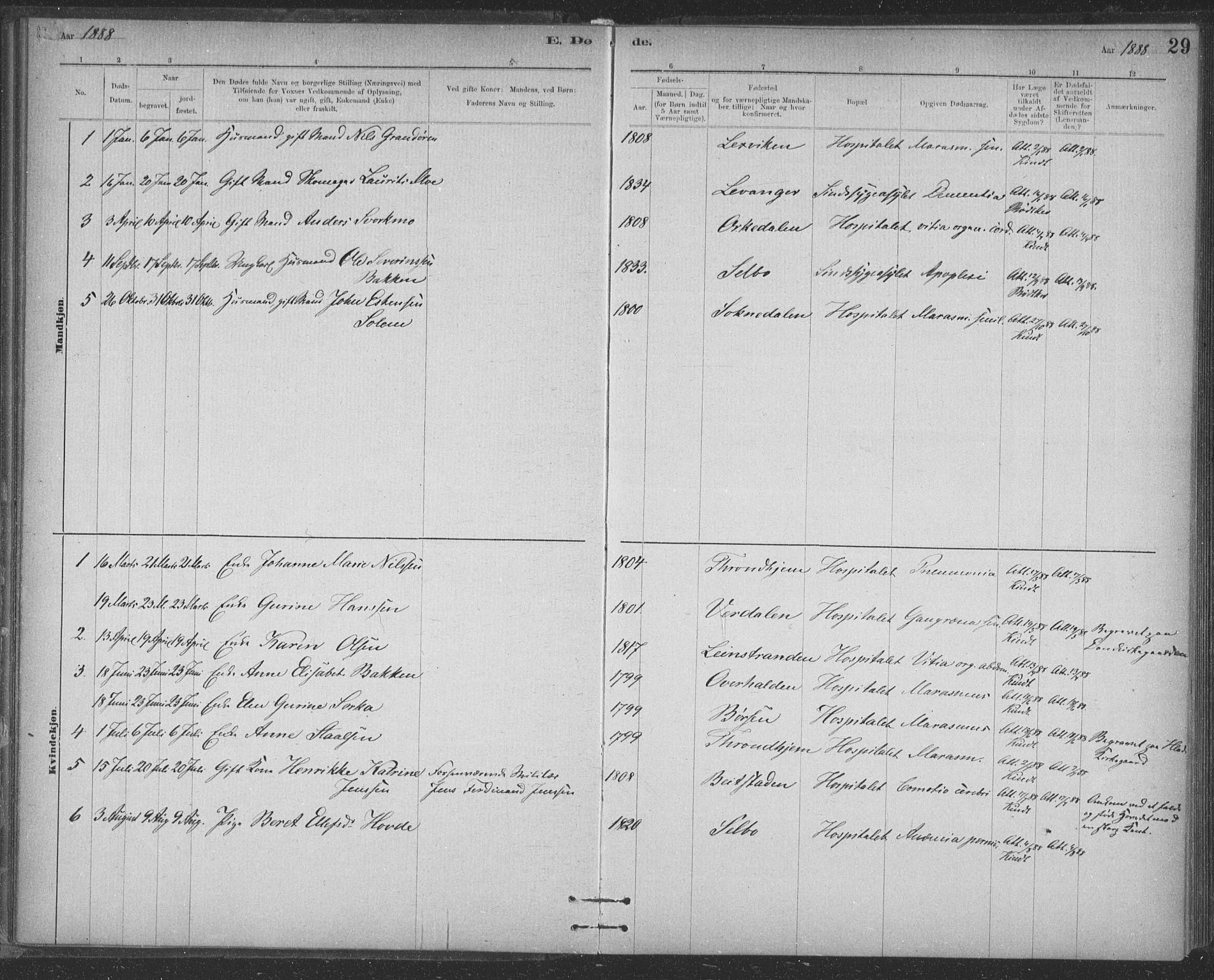 SAT, Ministerialprotokoller, klokkerbøker og fødselsregistre - Sør-Trøndelag, 623/L0470: Ministerialbok nr. 623A04, 1884-1938, s. 29