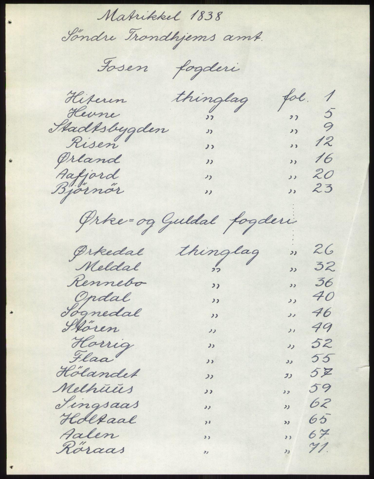 PUBL, Andre publikasjoner, -/Bind 15: Søndre Trondhjems amt, 1838, s. 1