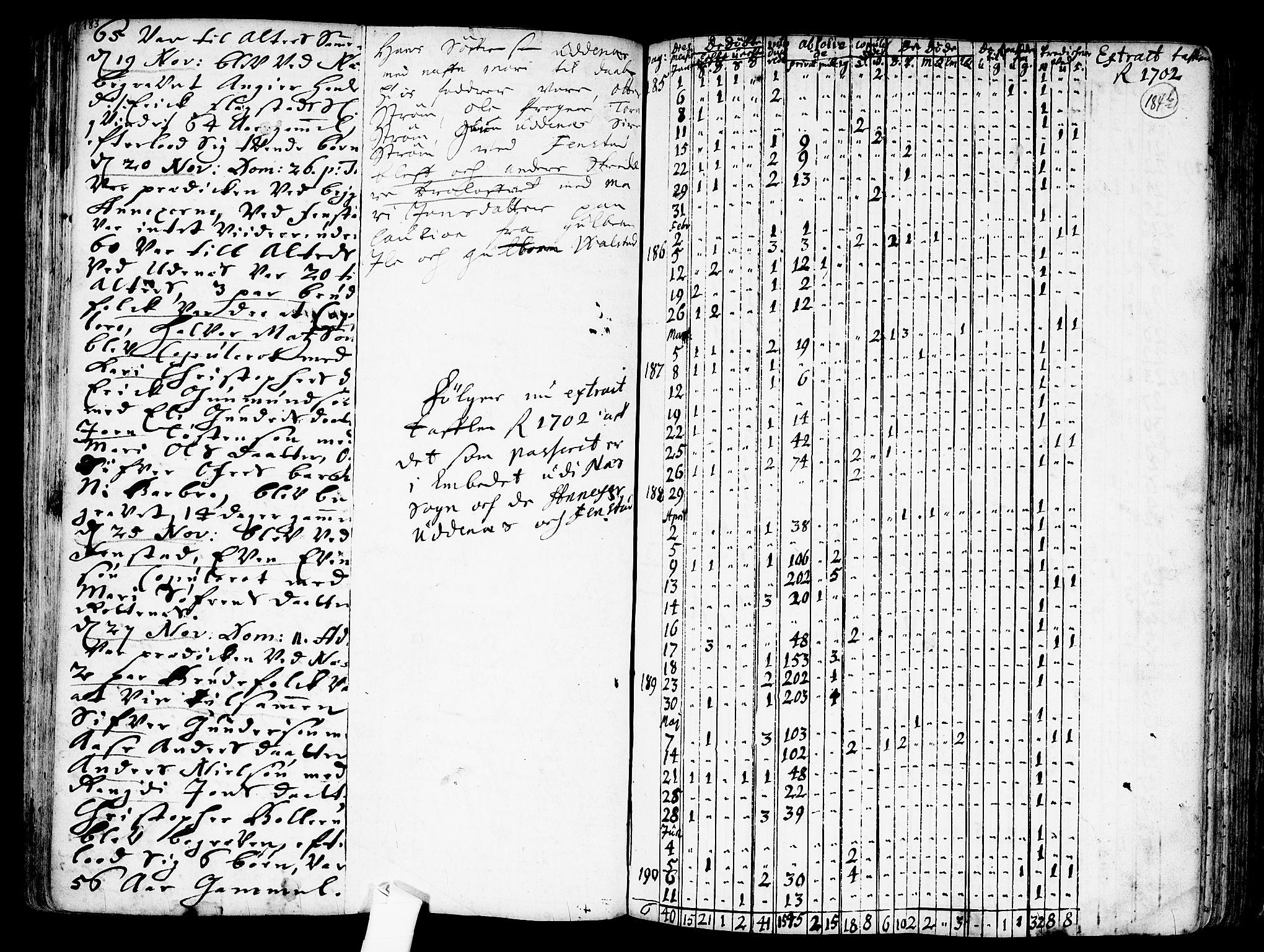 SAO, Nes prestekontor Kirkebøker, F/Fa/L0001: Ministerialbok nr. I 1, 1689-1716, s. 184a-184b