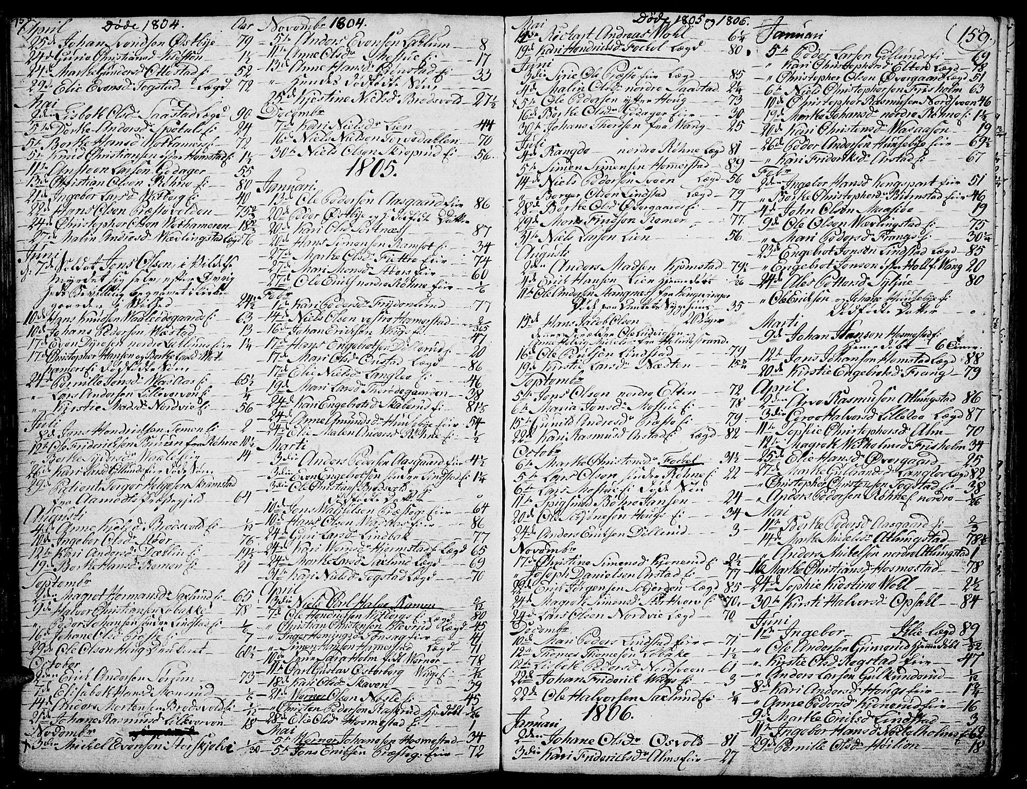 SAH, Stange prestekontor, K/L0007: Ministerialbok nr. 7, 1788-1813, s. 158-159