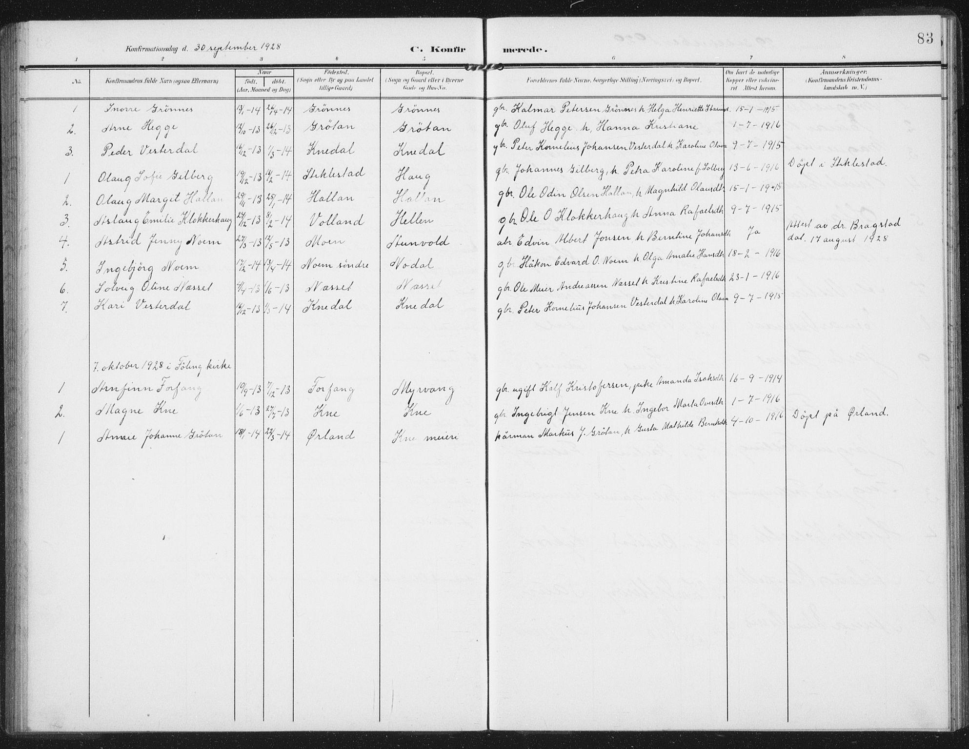 SAT, Ministerialprotokoller, klokkerbøker og fødselsregistre - Nord-Trøndelag, 747/L0460: Klokkerbok nr. 747C02, 1908-1939, s. 83