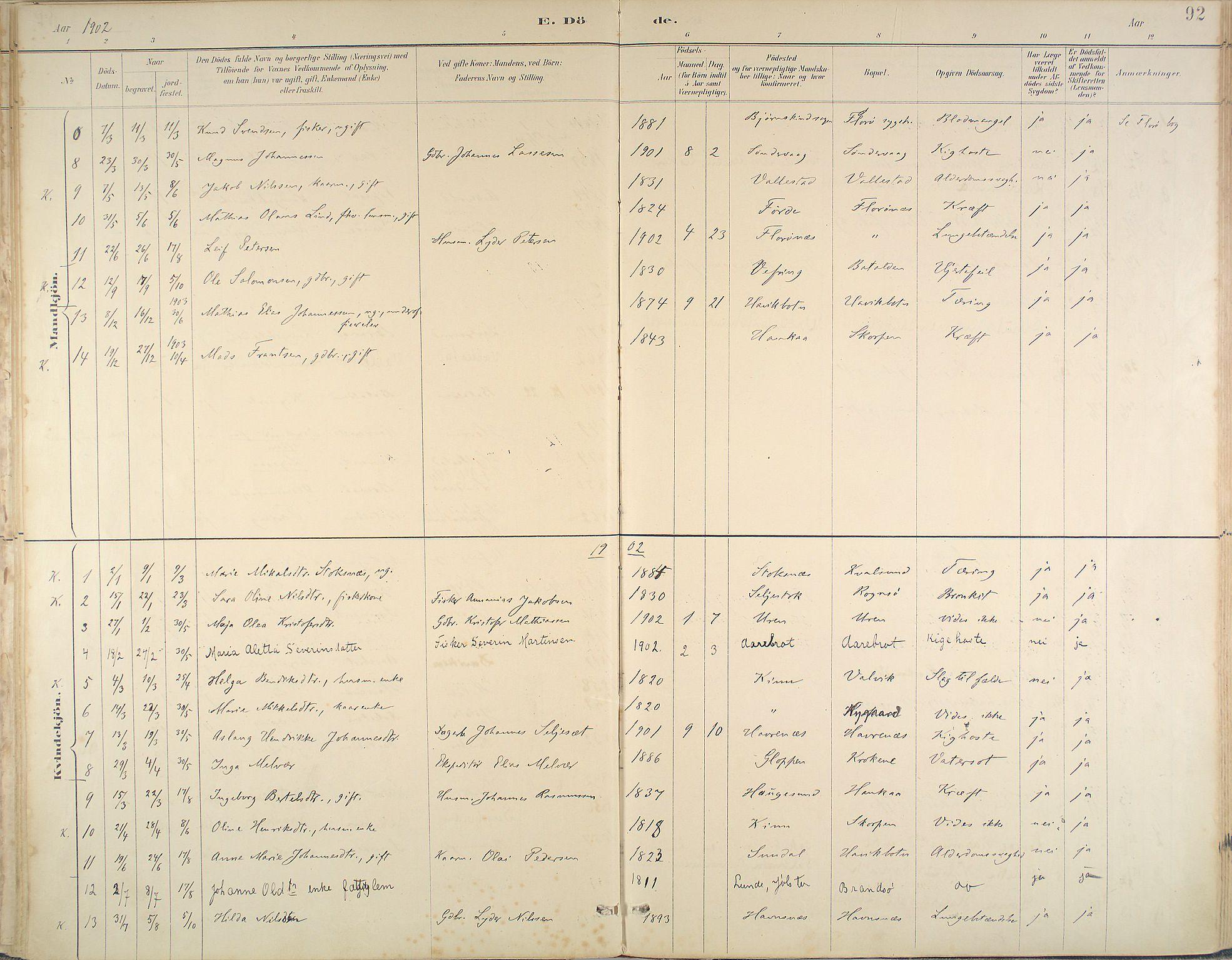 Kinn Sokneprestembete, Ministerialbok nr. B 3, 1886-1936, s. 92