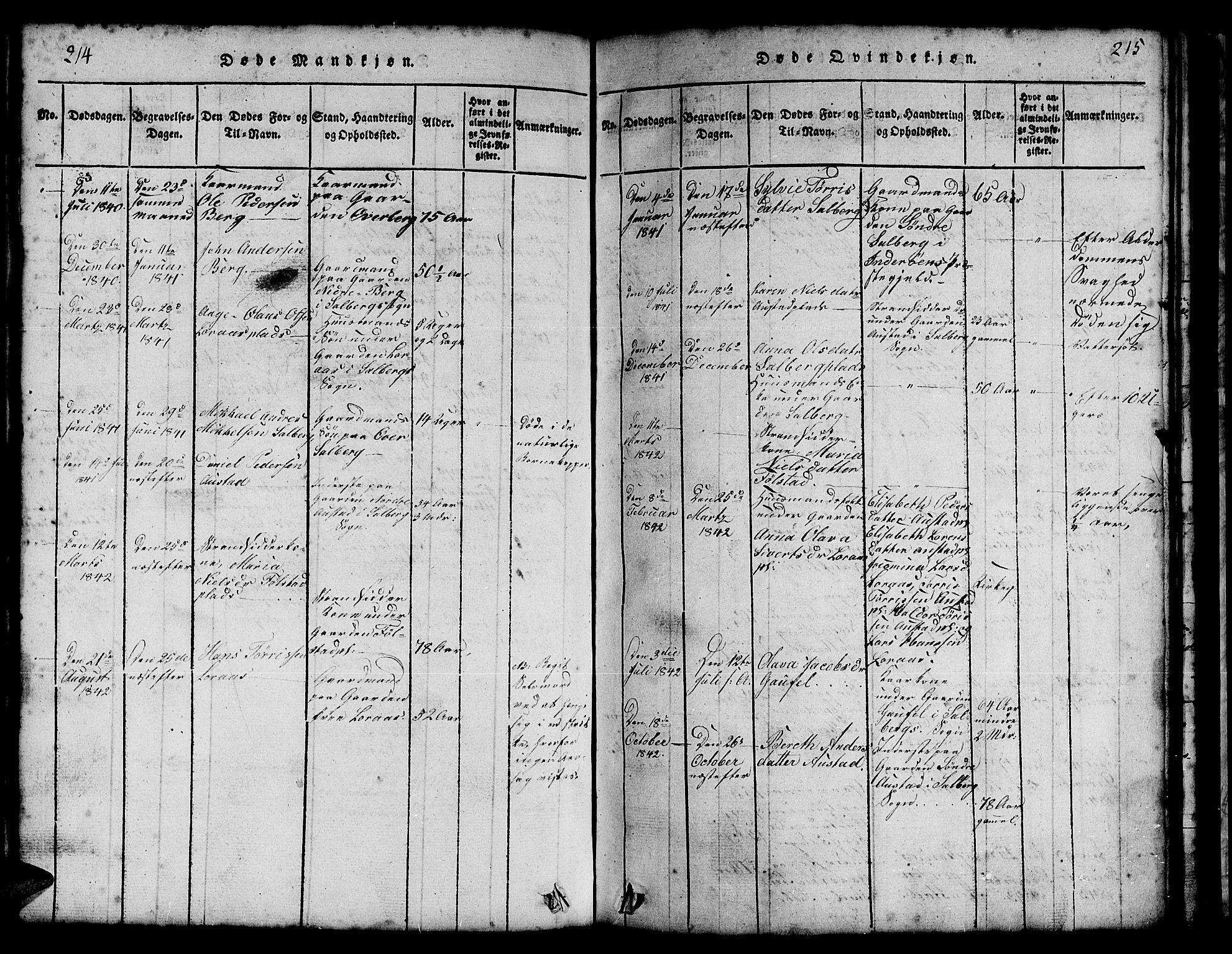 SAT, Ministerialprotokoller, klokkerbøker og fødselsregistre - Nord-Trøndelag, 731/L0310: Klokkerbok nr. 731C01, 1816-1874, s. 214-215