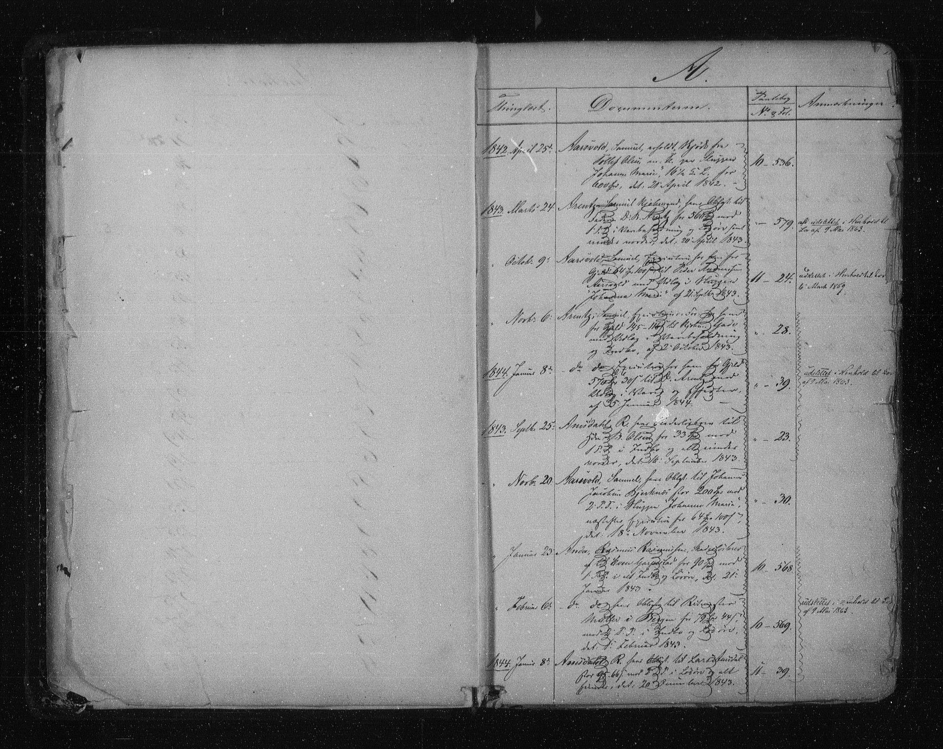 SAST, Stavanger byfogd, 4/41/410/410AA/L0001: Panteregister nr. AA 1, 1855, s. 3