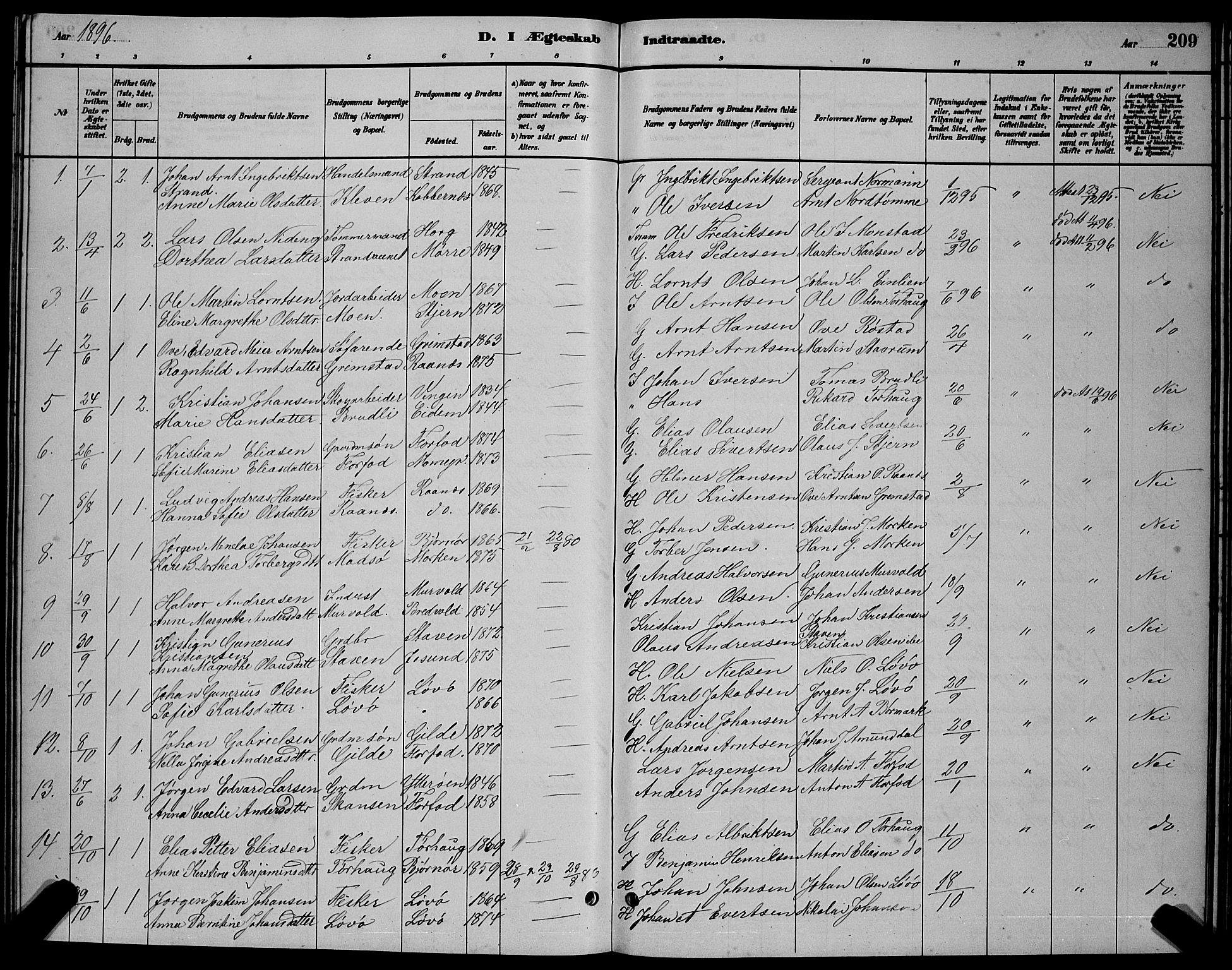 SAT, Ministerialprotokoller, klokkerbøker og fødselsregistre - Sør-Trøndelag, 655/L0687: Klokkerbok nr. 655C03, 1880-1898, s. 209