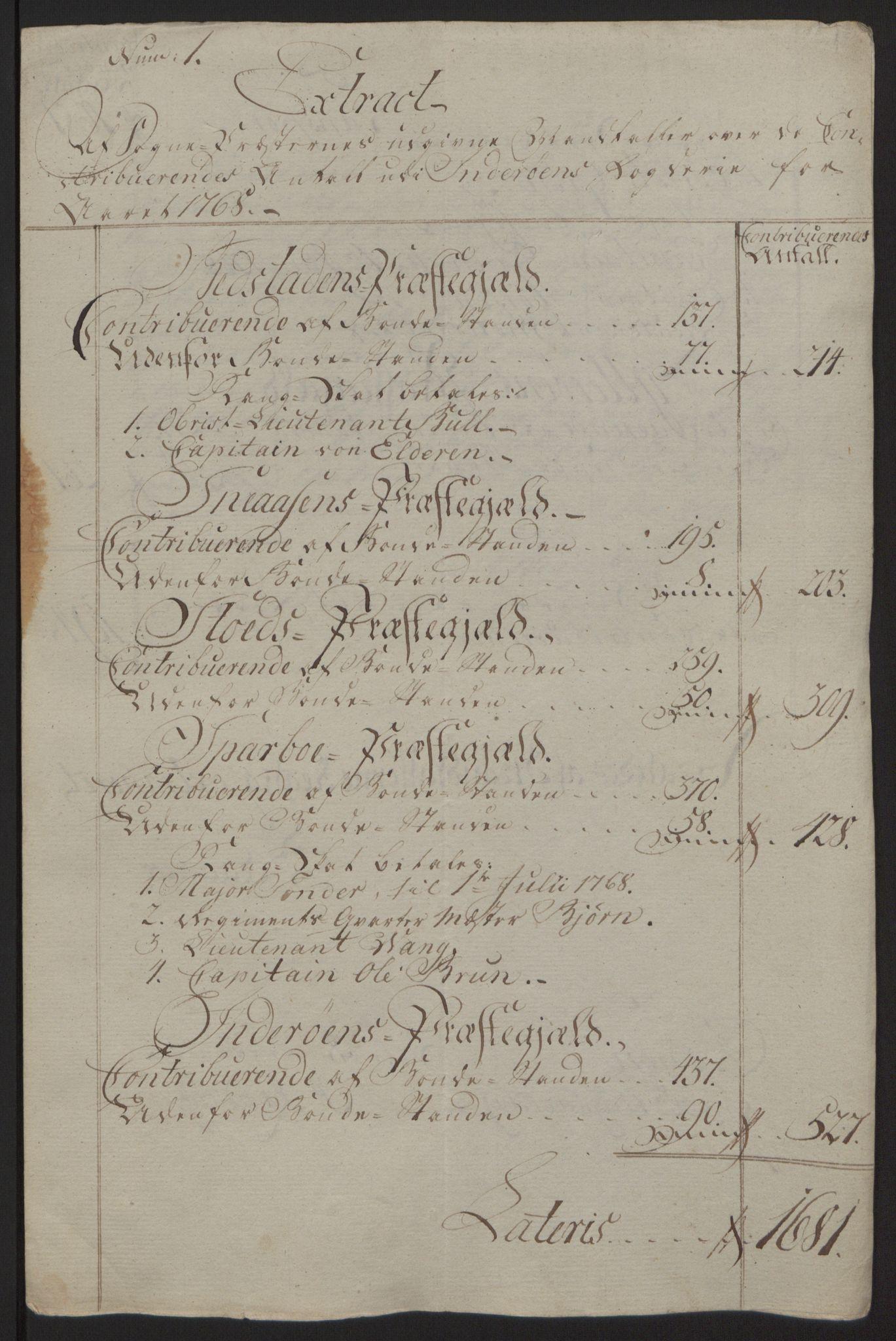 RA, Rentekammeret inntil 1814, Reviderte regnskaper, Fogderegnskap, R63/L4420: Ekstraskatten Inderøy, 1762-1772, s. 249