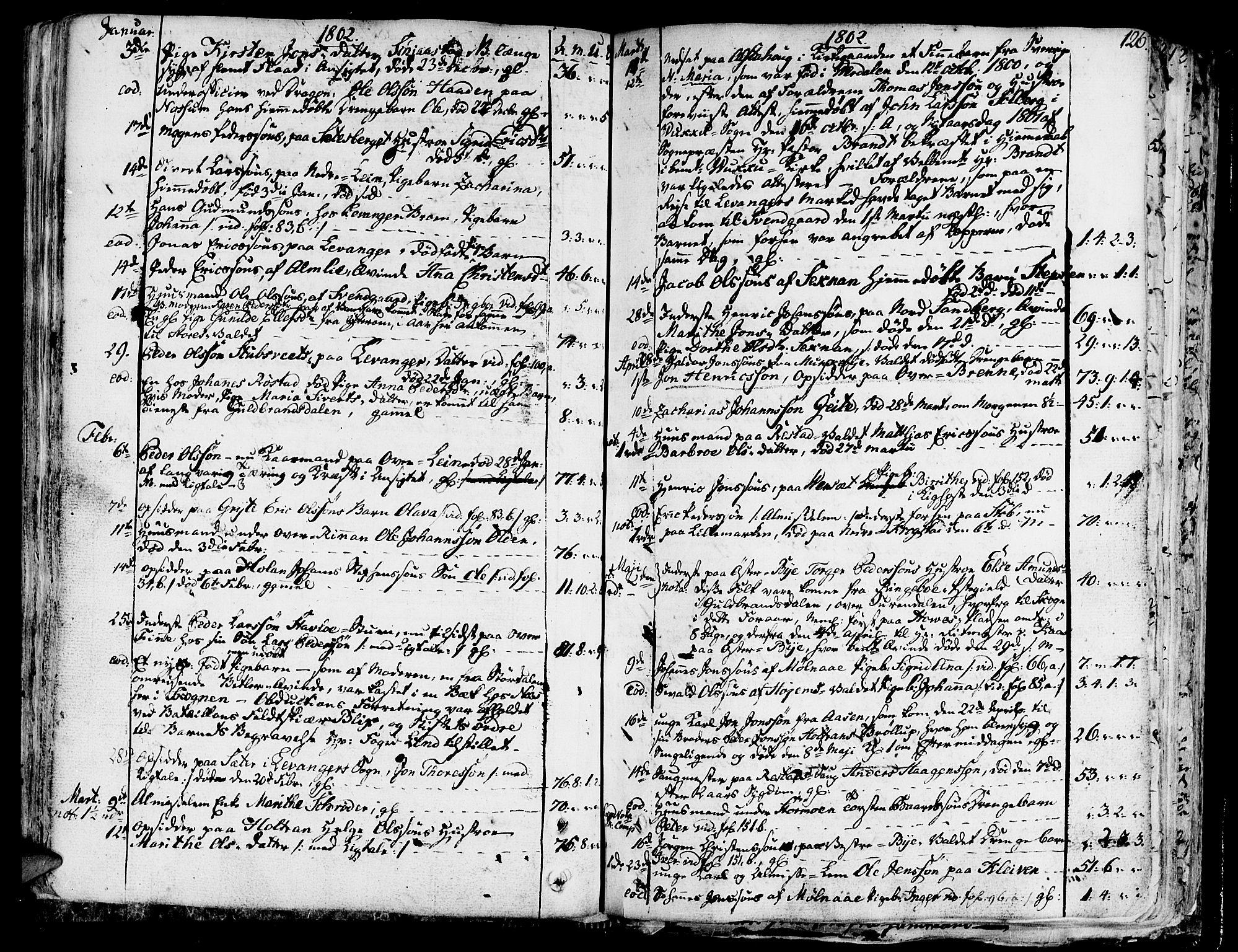 SAT, Ministerialprotokoller, klokkerbøker og fødselsregistre - Nord-Trøndelag, 717/L0142: Ministerialbok nr. 717A02 /1, 1783-1809, s. 126