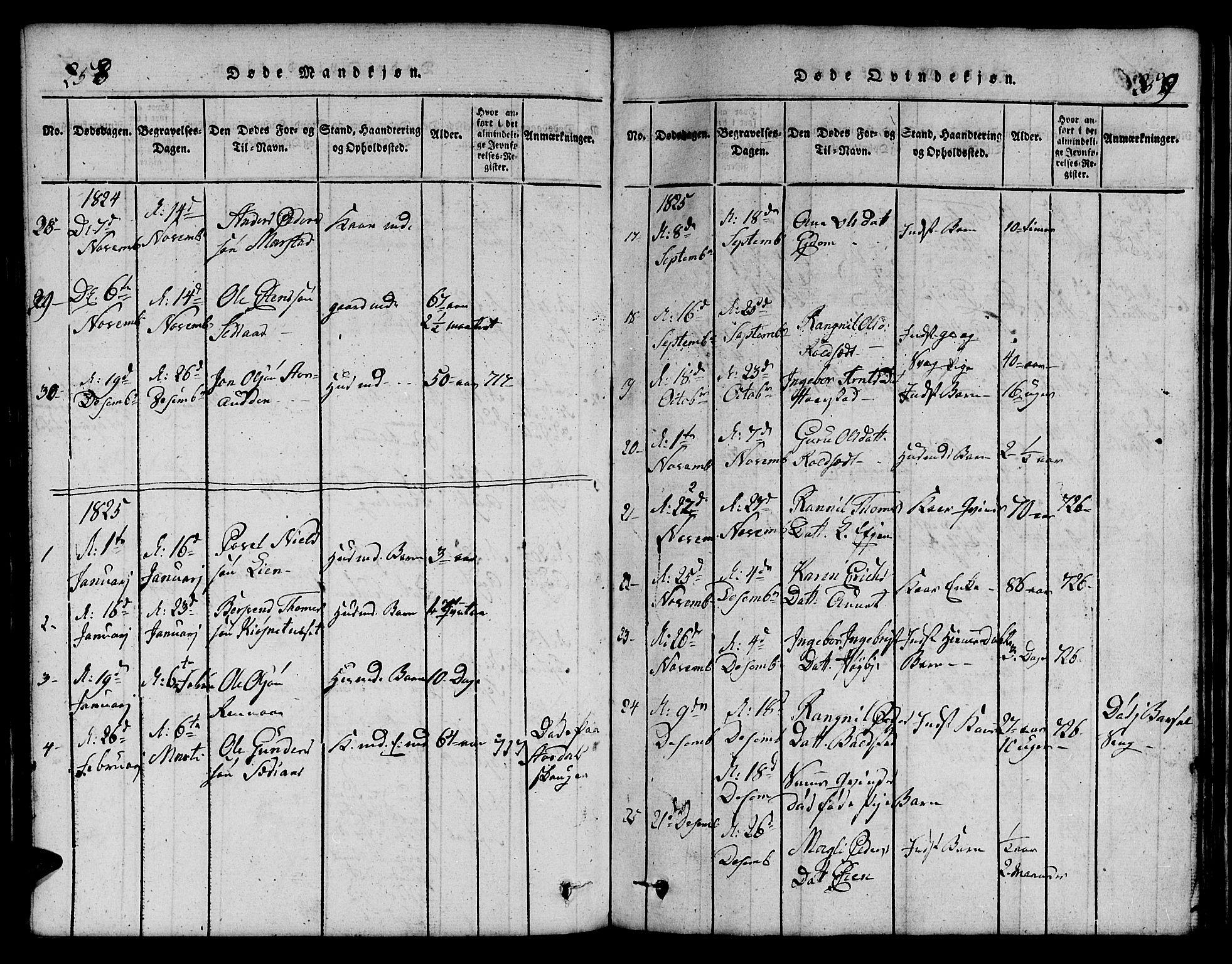 SAT, Ministerialprotokoller, klokkerbøker og fødselsregistre - Sør-Trøndelag, 695/L1152: Klokkerbok nr. 695C03, 1816-1831, s. 258-259