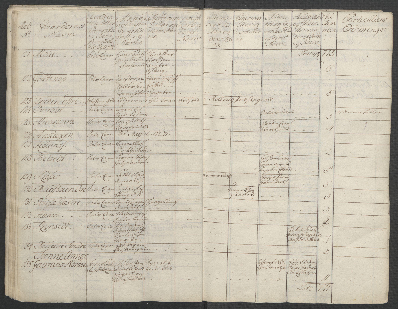 RA, Rentekammeret inntil 1814, Reviderte regnskaper, Fogderegnskap, R24/L1672: Ekstraskatten Numedal og Sandsvær, 1762-1767, s. 70