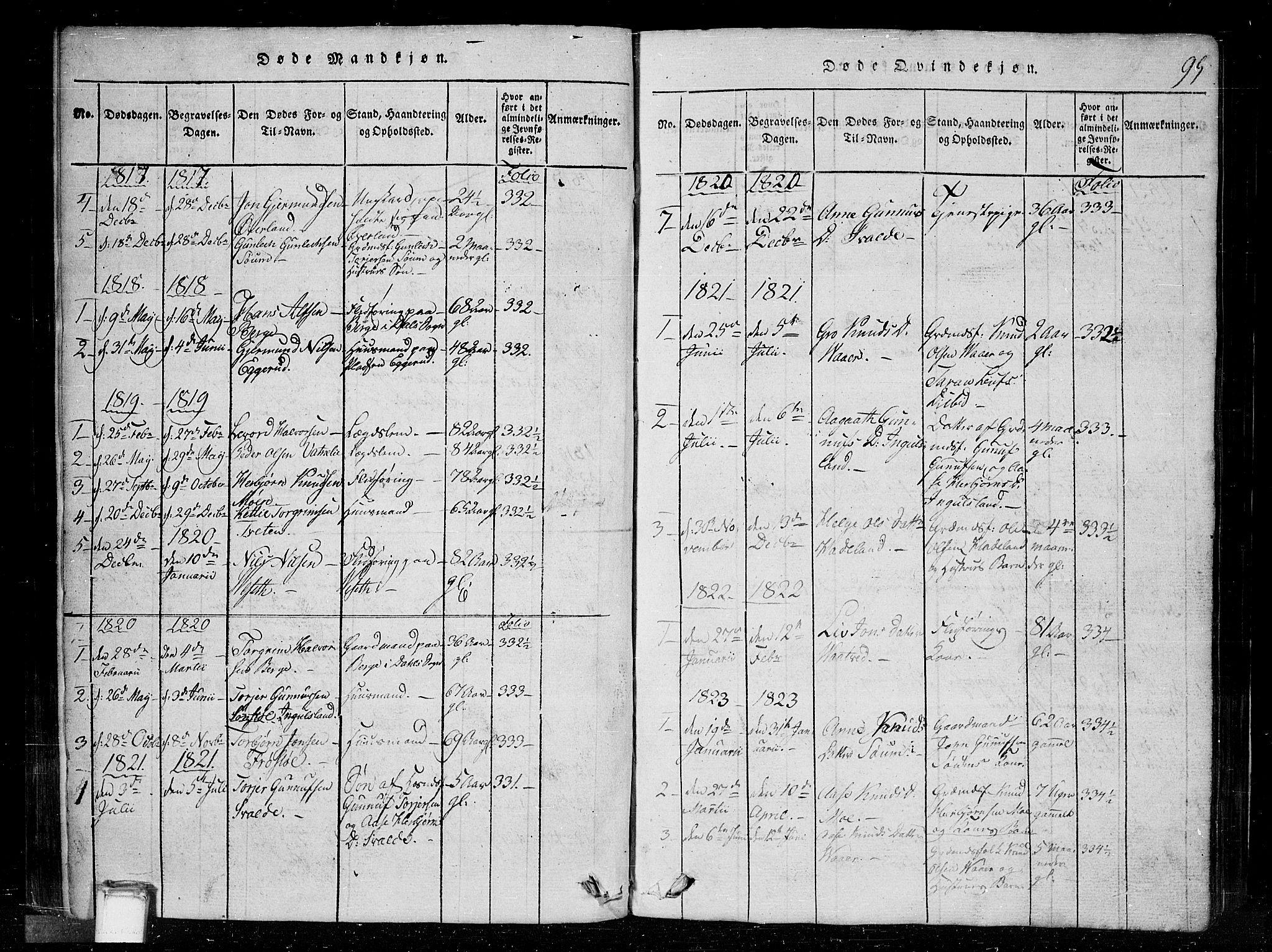 SAKO, Tinn kirkebøker, G/Gc/L0001: Klokkerbok nr. III 1, 1815-1879, s. 95