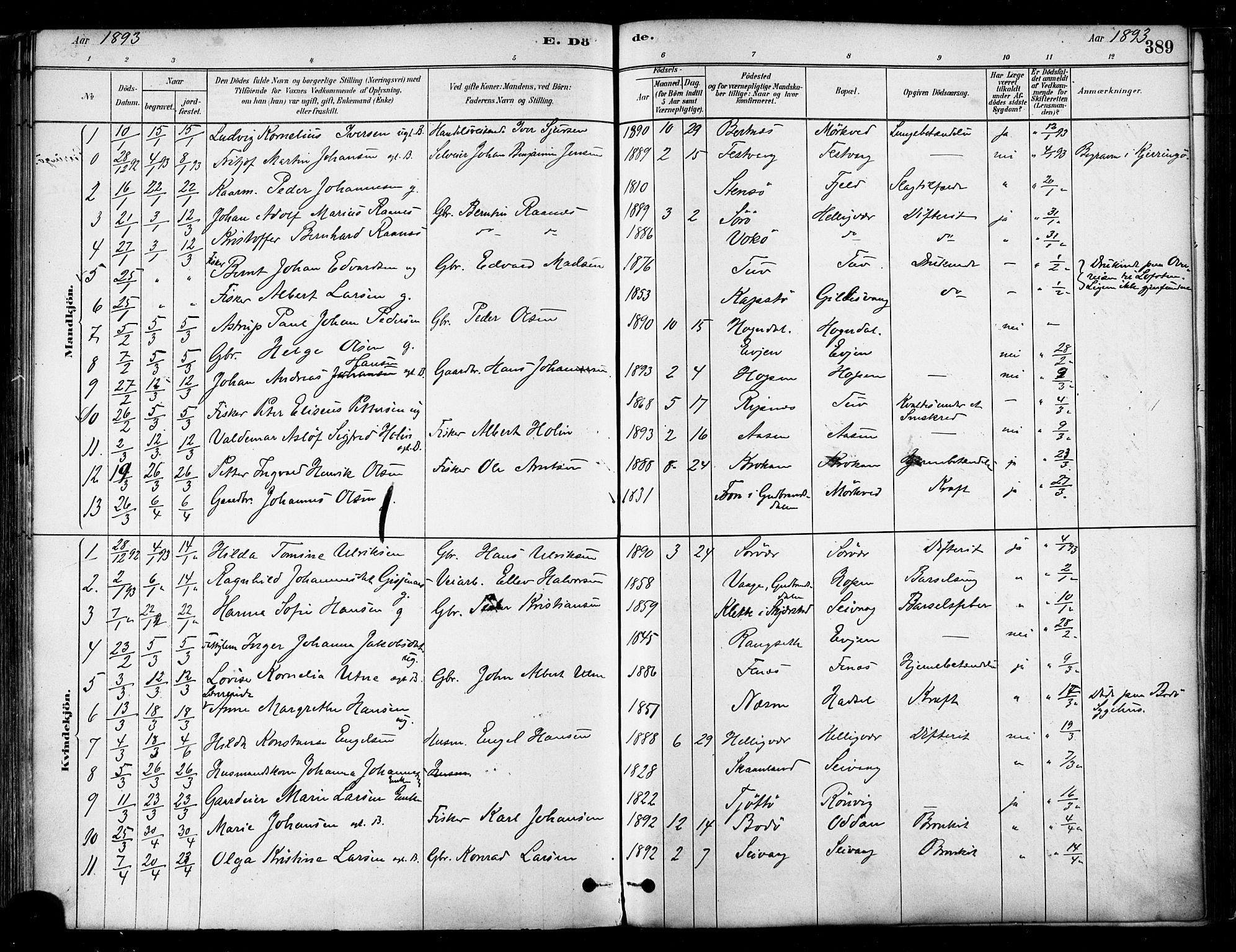 SAT, Ministerialprotokoller, klokkerbøker og fødselsregistre - Nordland, 802/L0054: Ministerialbok nr. 802A01, 1879-1893, s. 389