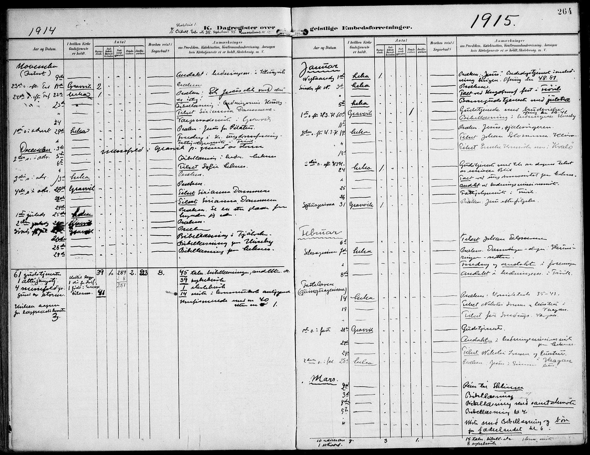 SAT, Ministerialprotokoller, klokkerbøker og fødselsregistre - Nord-Trøndelag, 788/L0698: Ministerialbok nr. 788A05, 1902-1921, s. 264