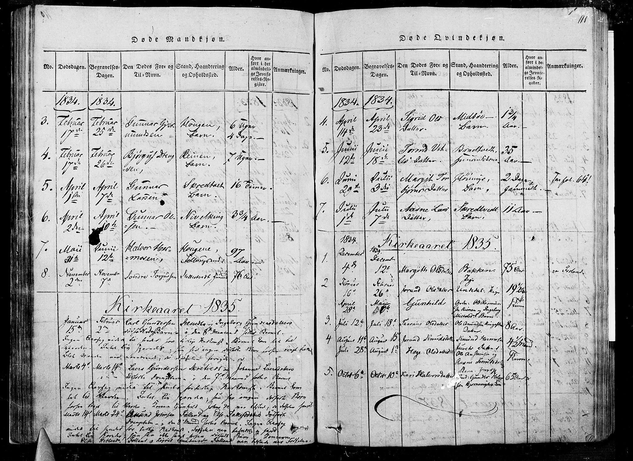 SAKO, Mo kirkebøker, F/Fa/L0004: Ministerialbok nr. I 4, 1814-1844, s. 111