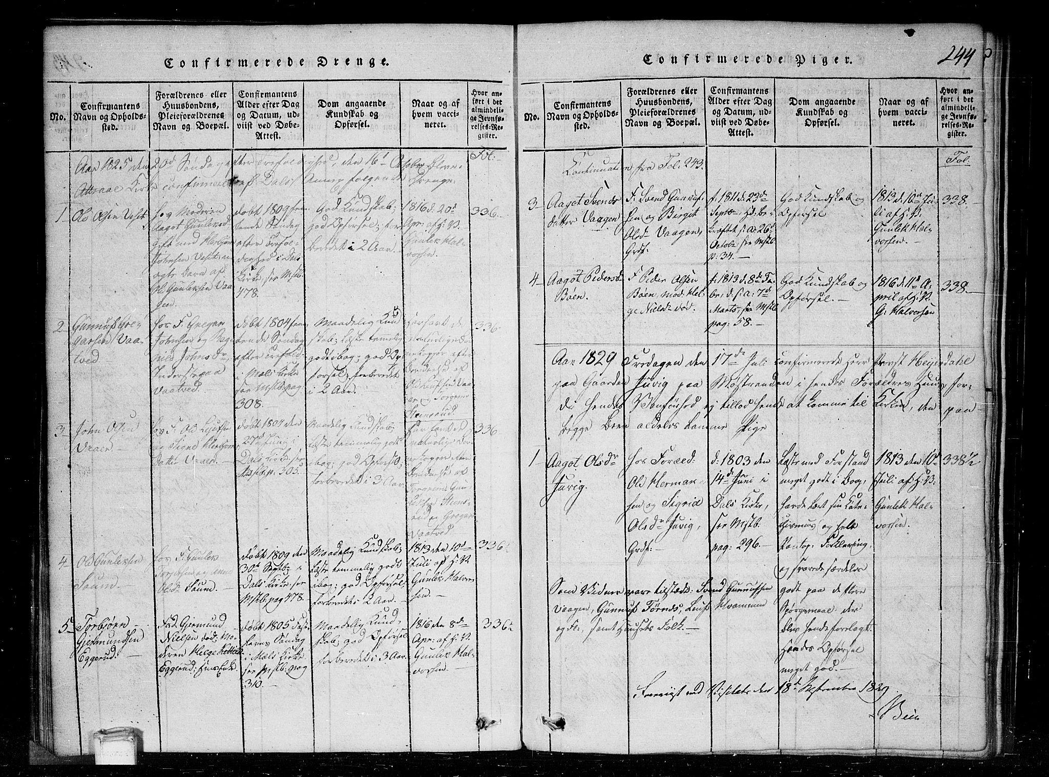 SAKO, Tinn kirkebøker, G/Gc/L0001: Klokkerbok nr. III 1, 1815-1879, s. 244