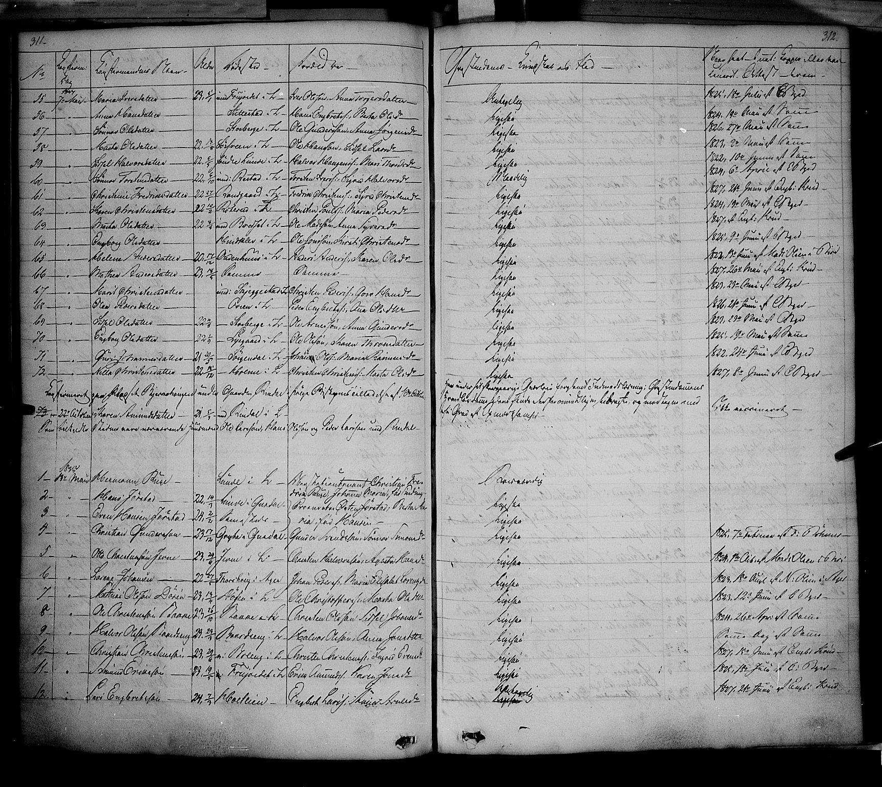 SAH, Fåberg prestekontor, Ministerialbok nr. 5, 1836-1854, s. 311-312