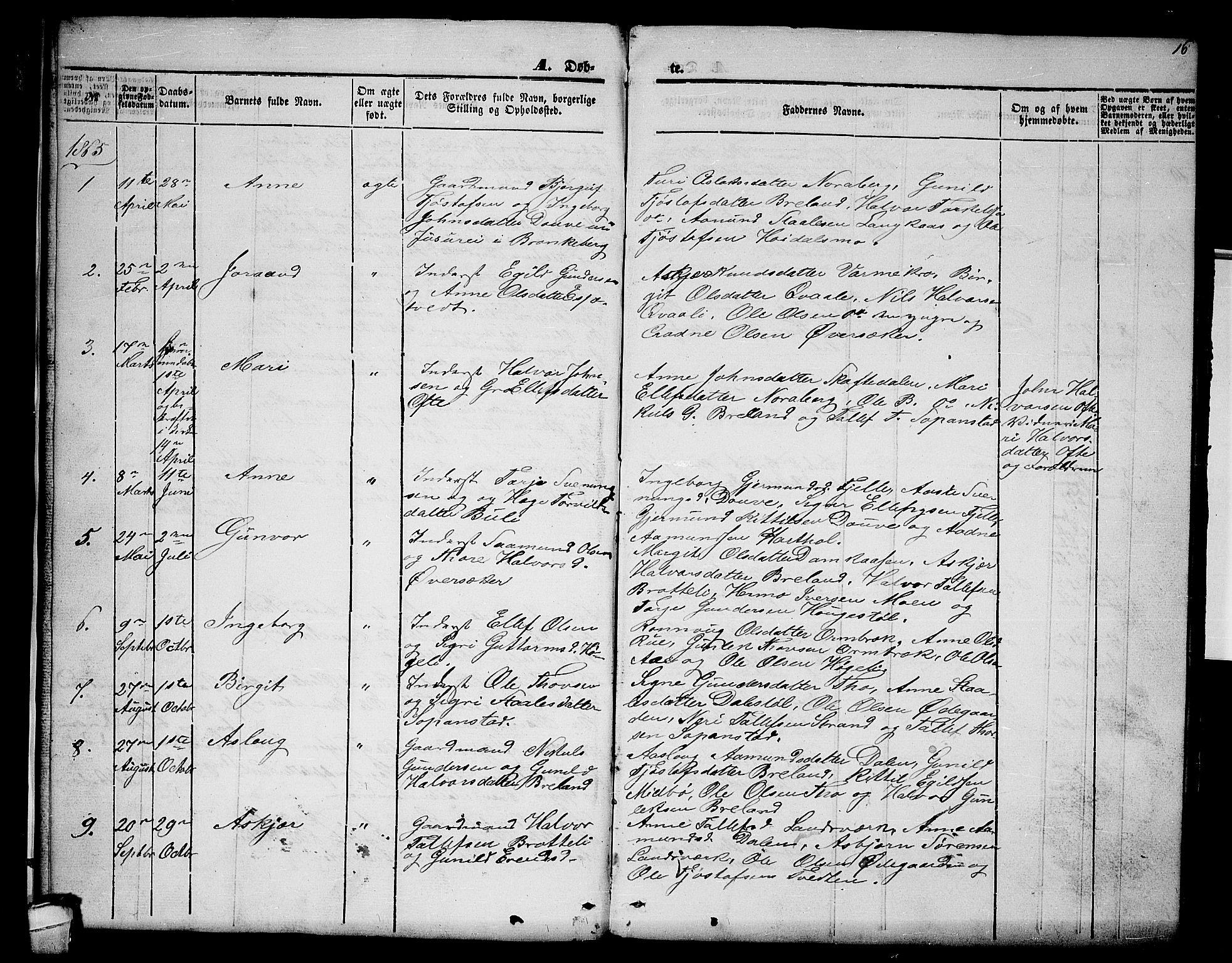 SAKO, Lårdal kirkebøker, G/Gc/L0002: Klokkerbok nr. III 2, 1852-1877, s. 16