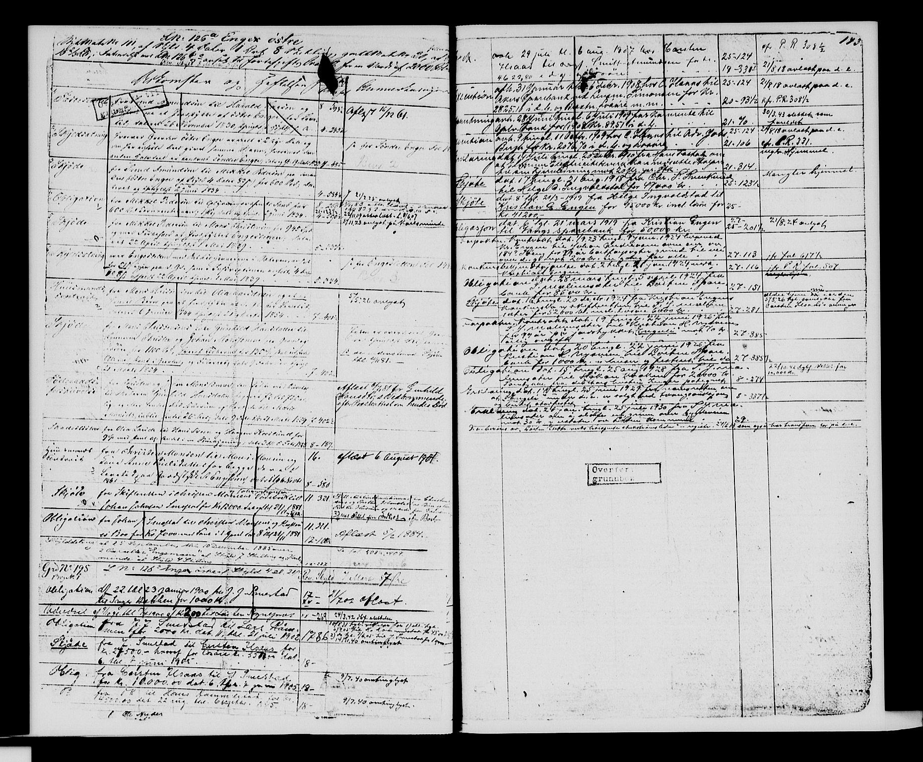 SAH, Sør-Hedmark sorenskriveri, H/Ha/Hac/Hacc/L0001: Panteregister nr. 3.1, 1855-1943, s. 143