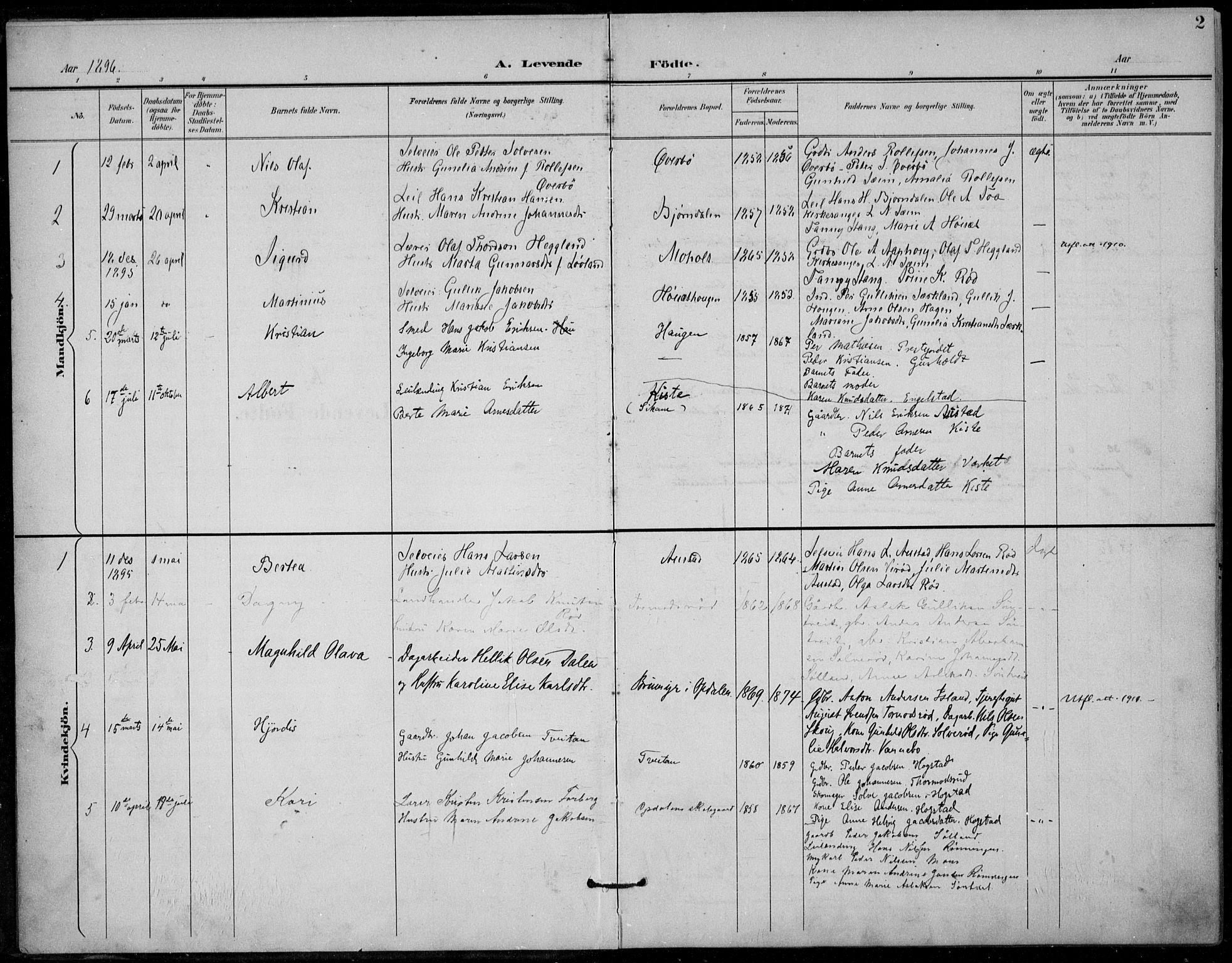 SAKO, Siljan kirkebøker, F/Fa/L0003: Ministerialbok nr. 3, 1896-1910, s. 2