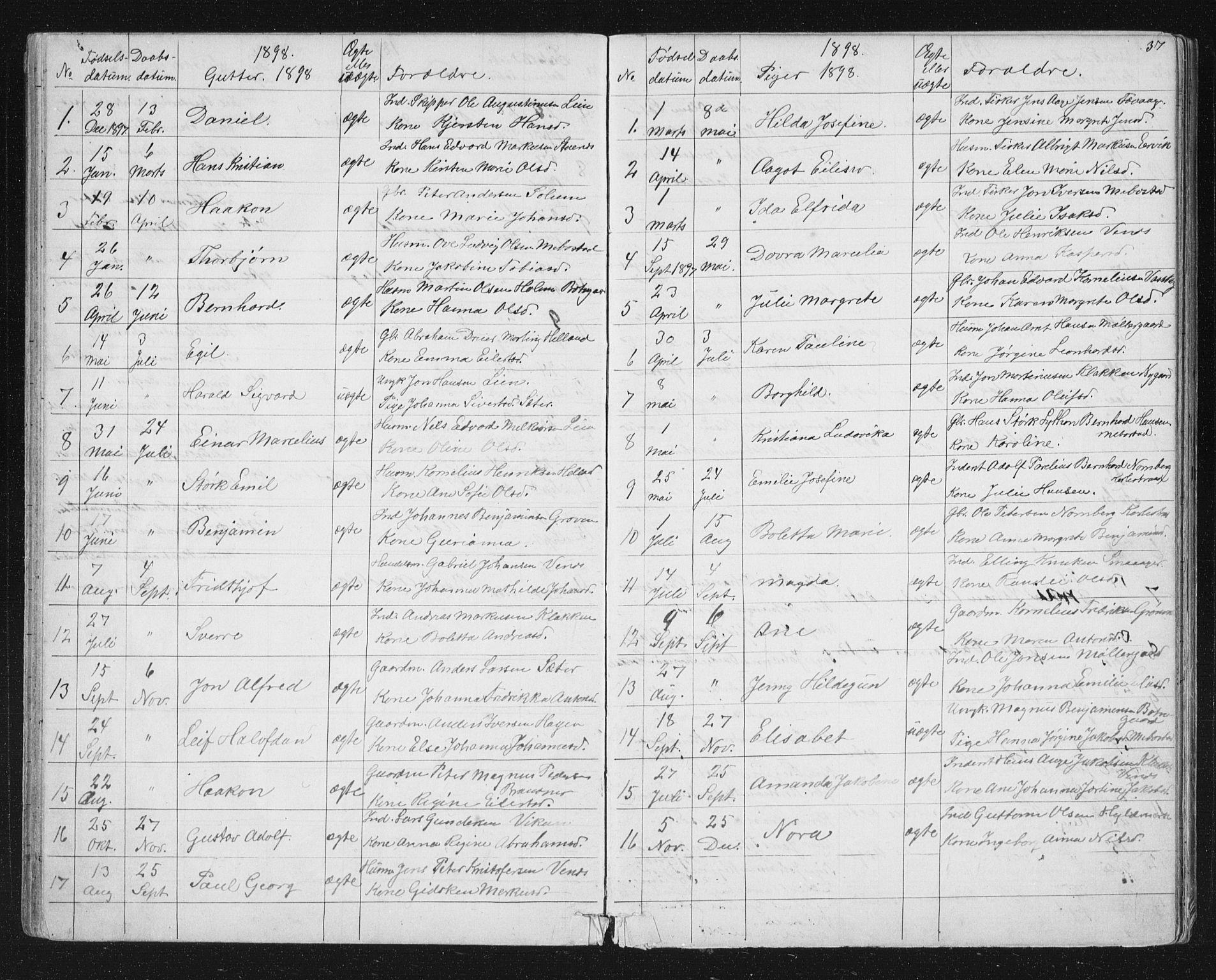SAT, Ministerialprotokoller, klokkerbøker og fødselsregistre - Sør-Trøndelag, 651/L0647: Klokkerbok nr. 651C01, 1866-1914, s. 37