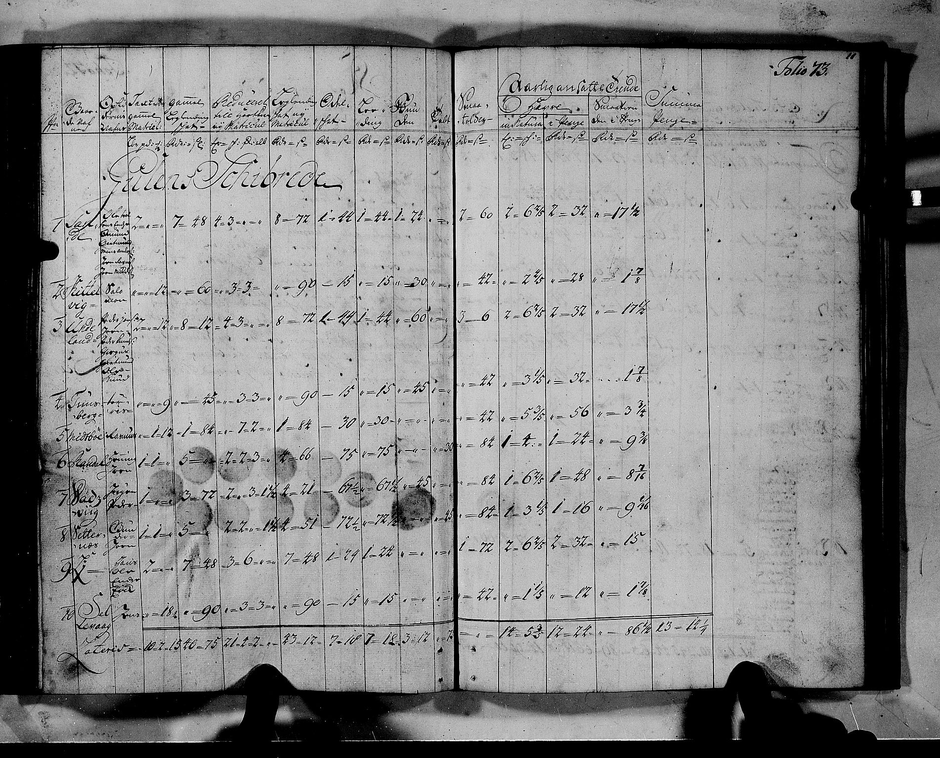 RA, Rentekammeret inntil 1814, Realistisk ordnet avdeling, N/Nb/Nbf/L0140: Nordhordland matrikkelprotokoll, 1723, s. 72b-73a