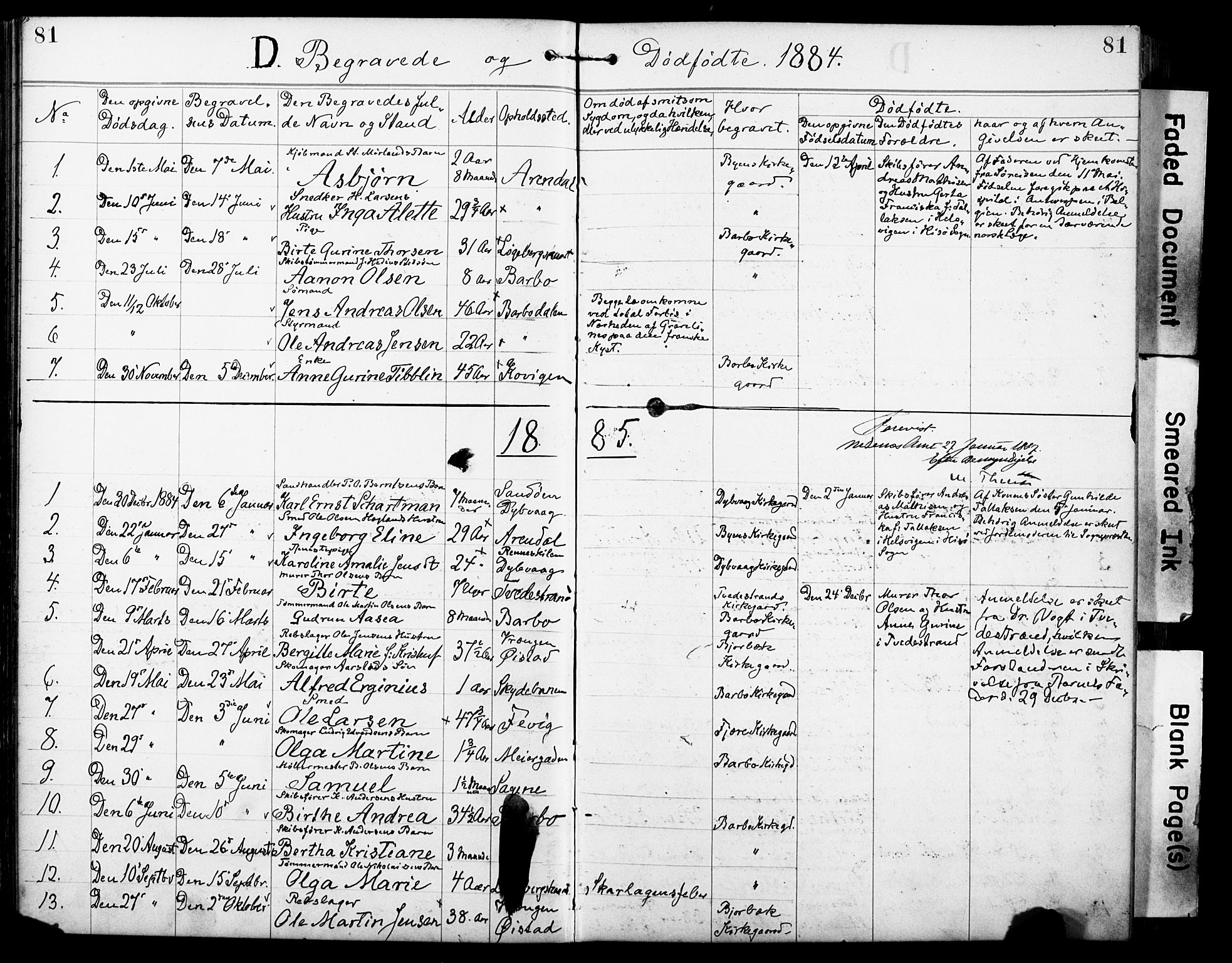 SAK, Den evangelisk-lutherske frimenighet, Arendal, F/Fa/L0002: Dissenterprotokoll nr. F 6, 1884-1908, s. 81