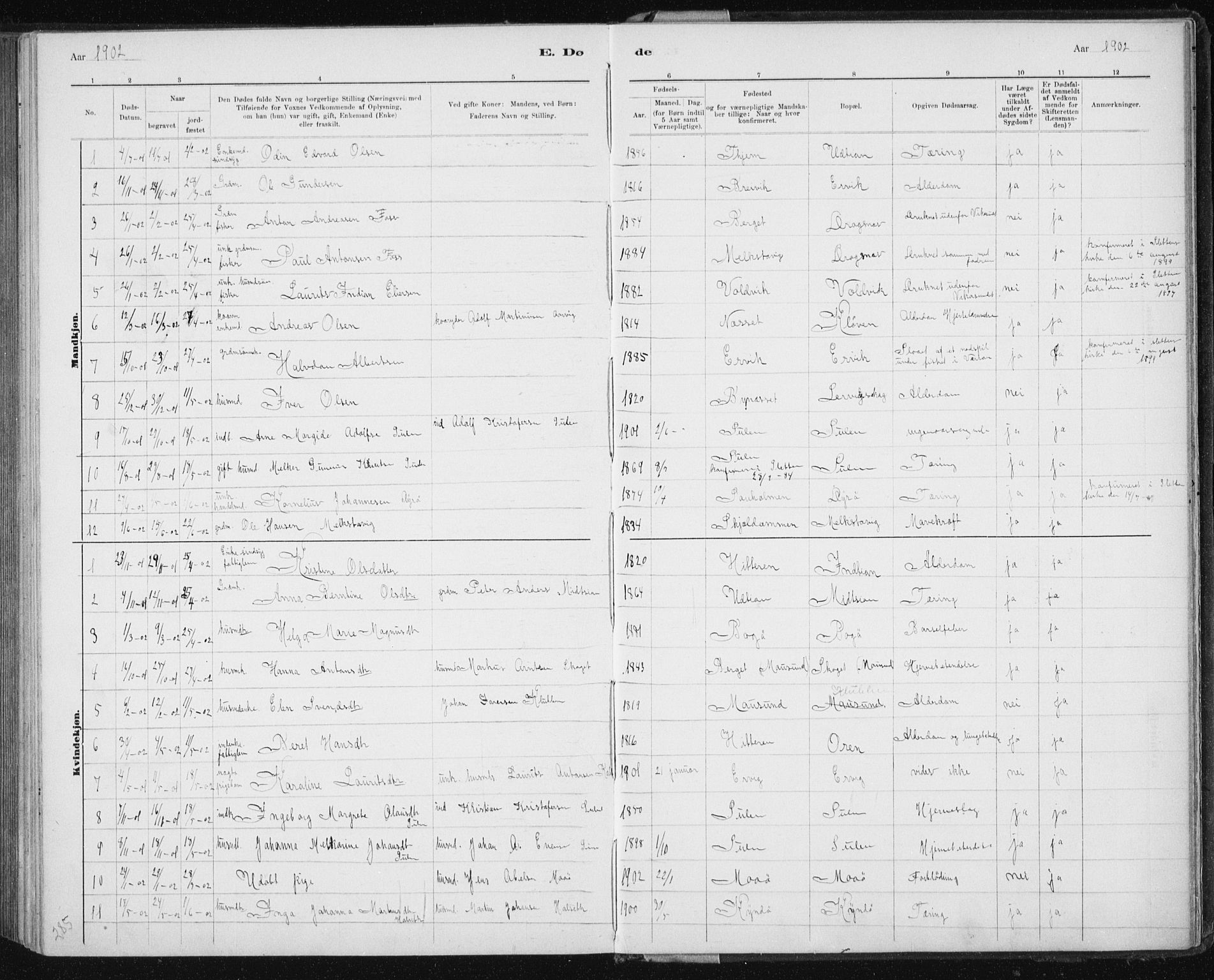 SAT, Ministerialprotokoller, klokkerbøker og fødselsregistre - Sør-Trøndelag, 640/L0586: Klokkerbok nr. 640C03b, 1891-1908