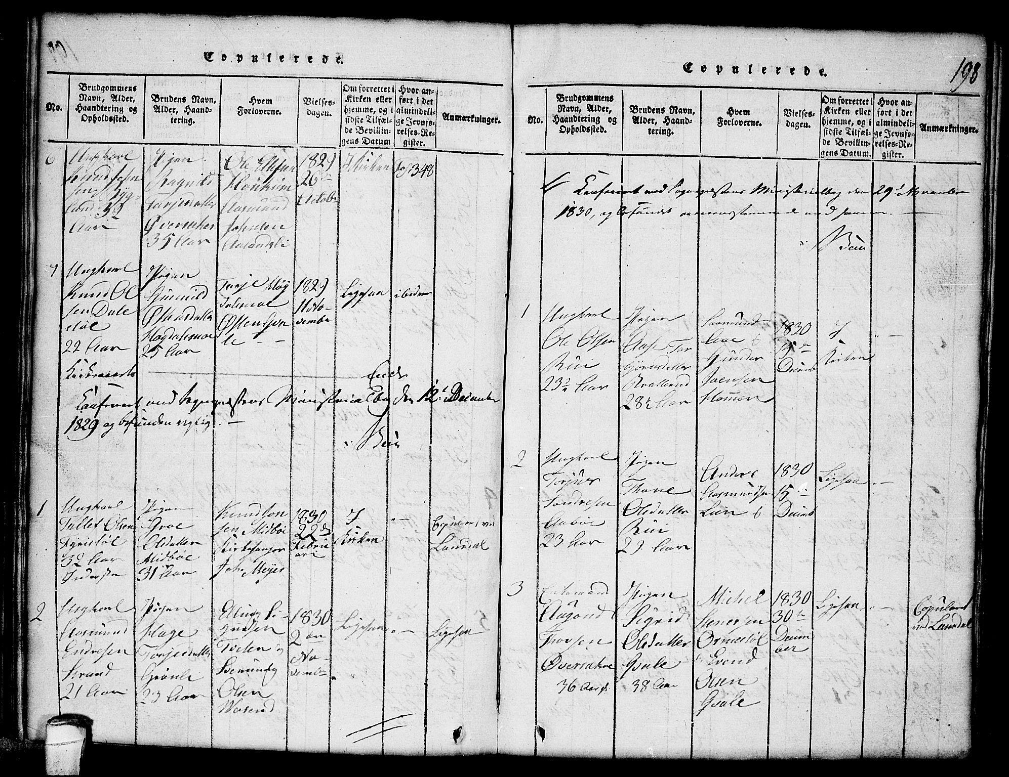 SAKO, Lårdal kirkebøker, G/Gc/L0001: Klokkerbok nr. III 1, 1815-1854, s. 198