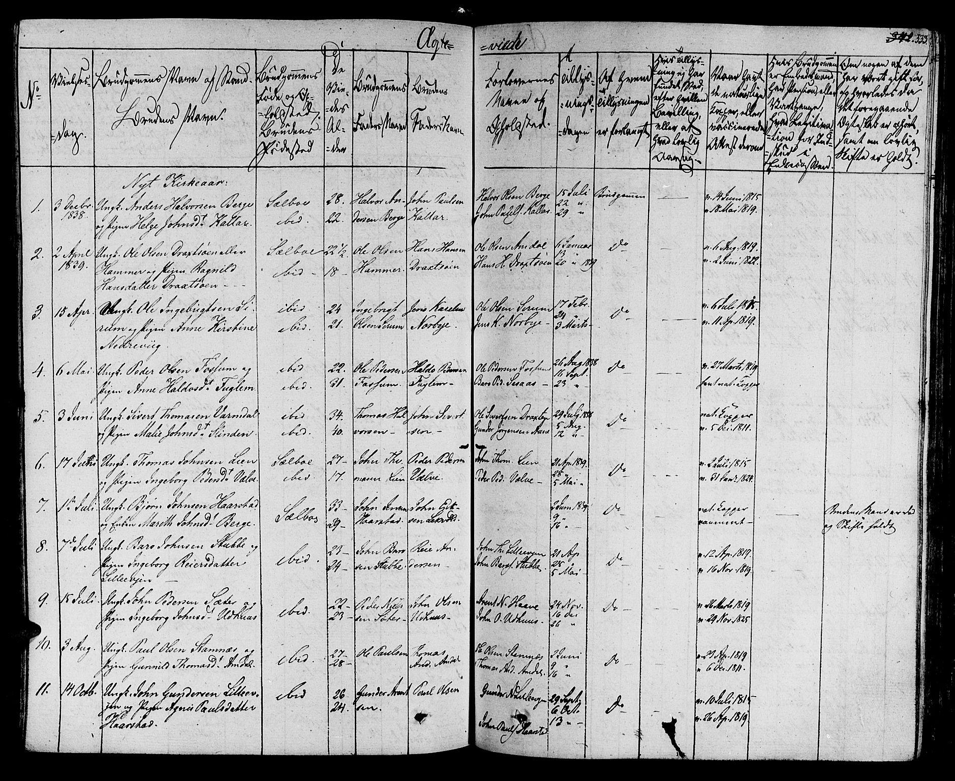 SAT, Ministerialprotokoller, klokkerbøker og fødselsregistre - Sør-Trøndelag, 695/L1143: Ministerialbok nr. 695A05 /1, 1824-1842, s. 333